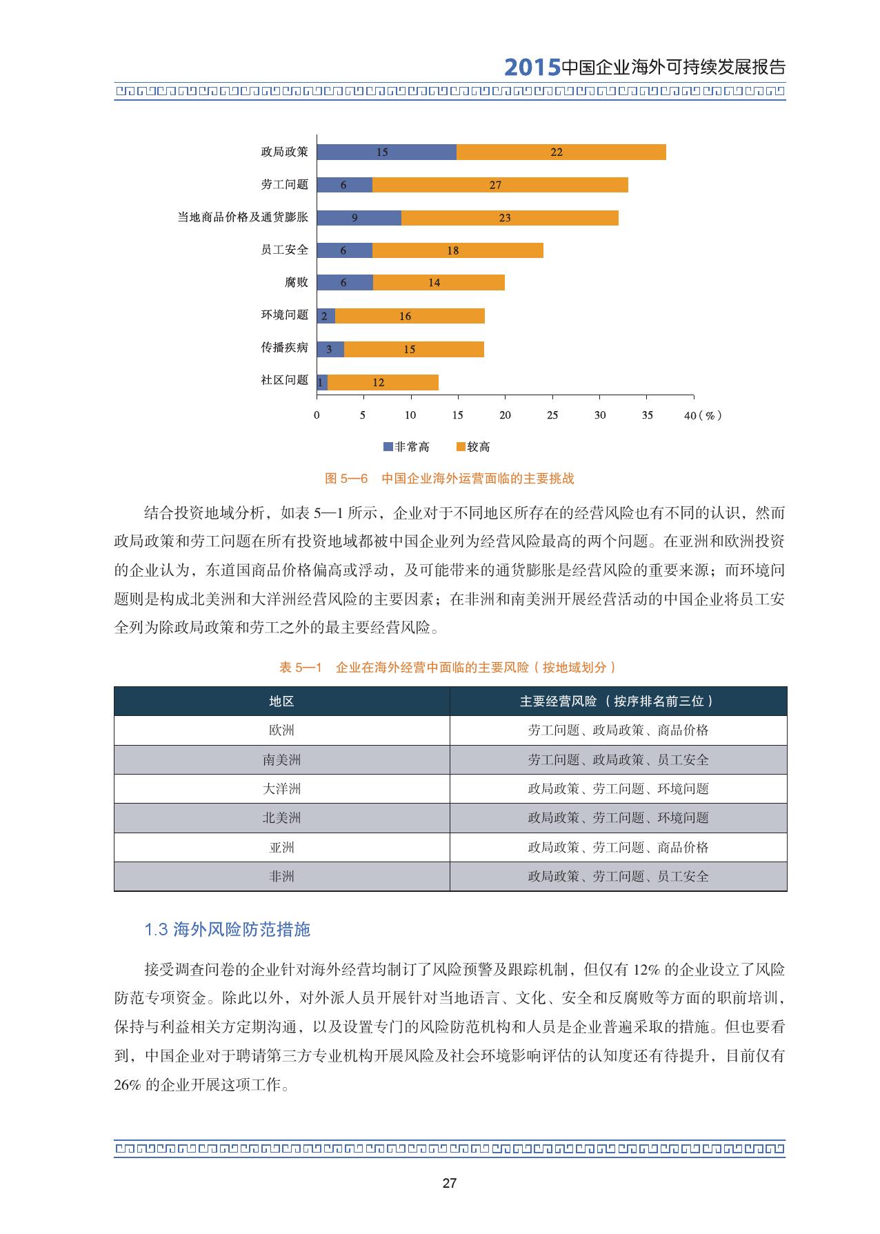 2015中国企业海外可持续发展报告_000041
