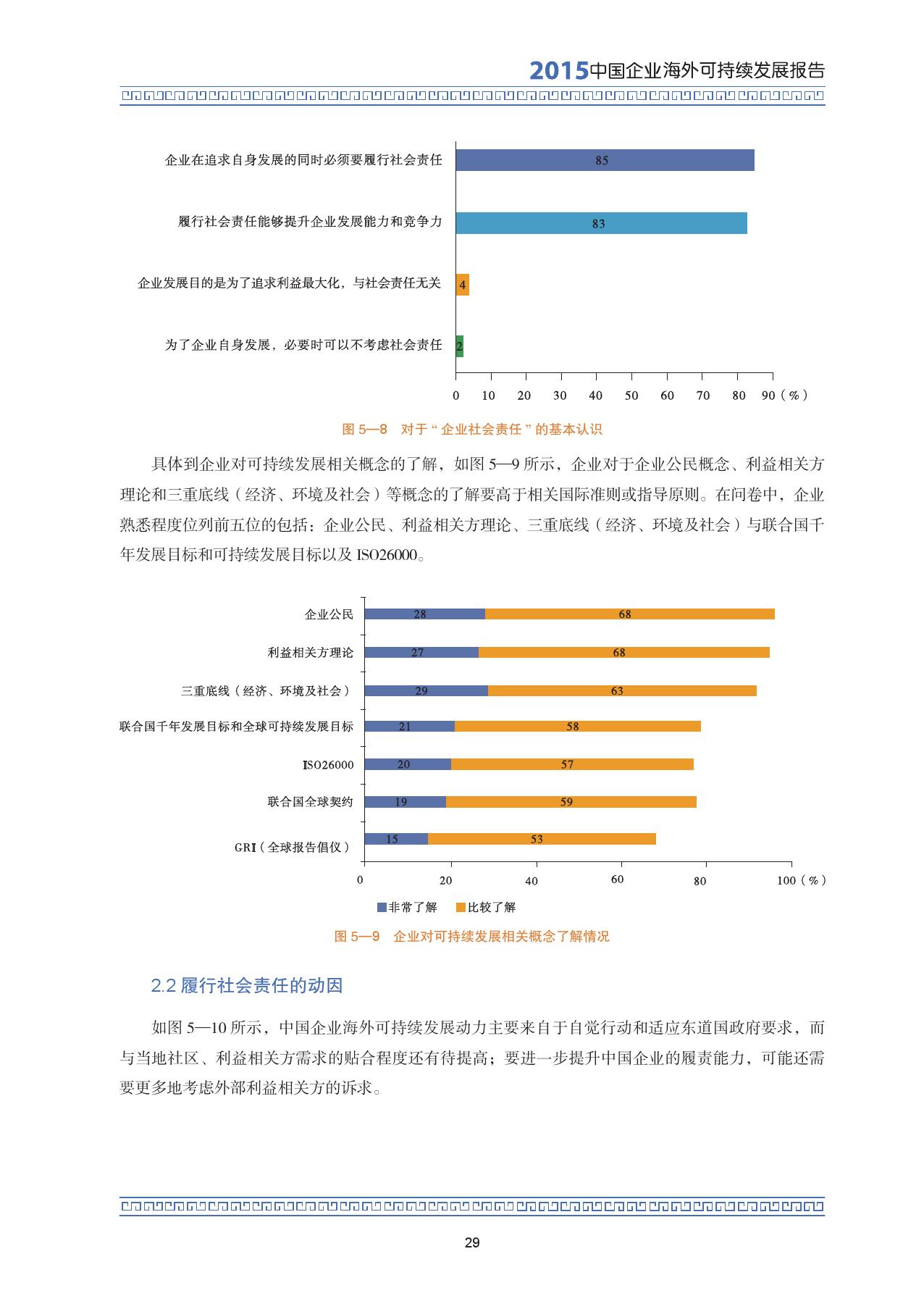 2015中国企业海外可持续发展报告_000043