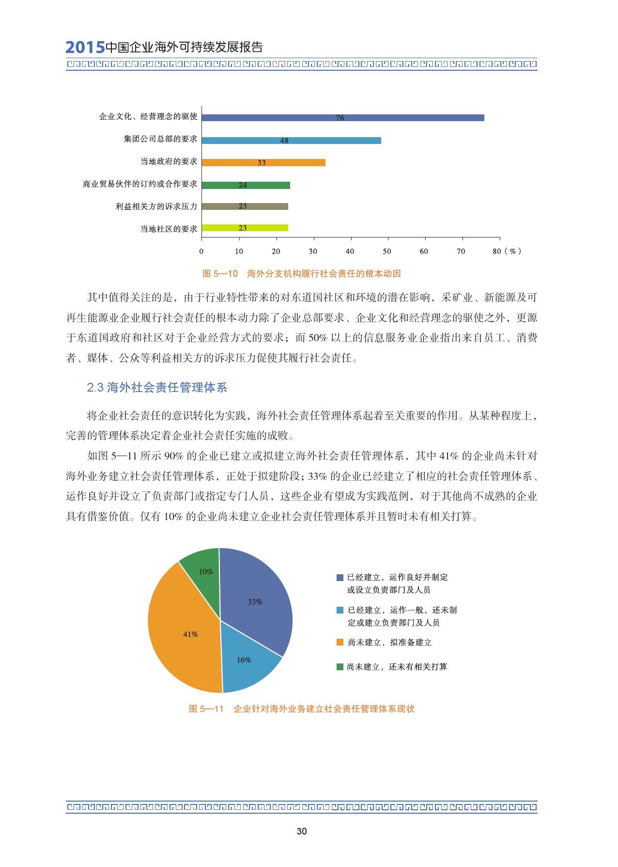 2015中国企业海外可持续发展报告_000044
