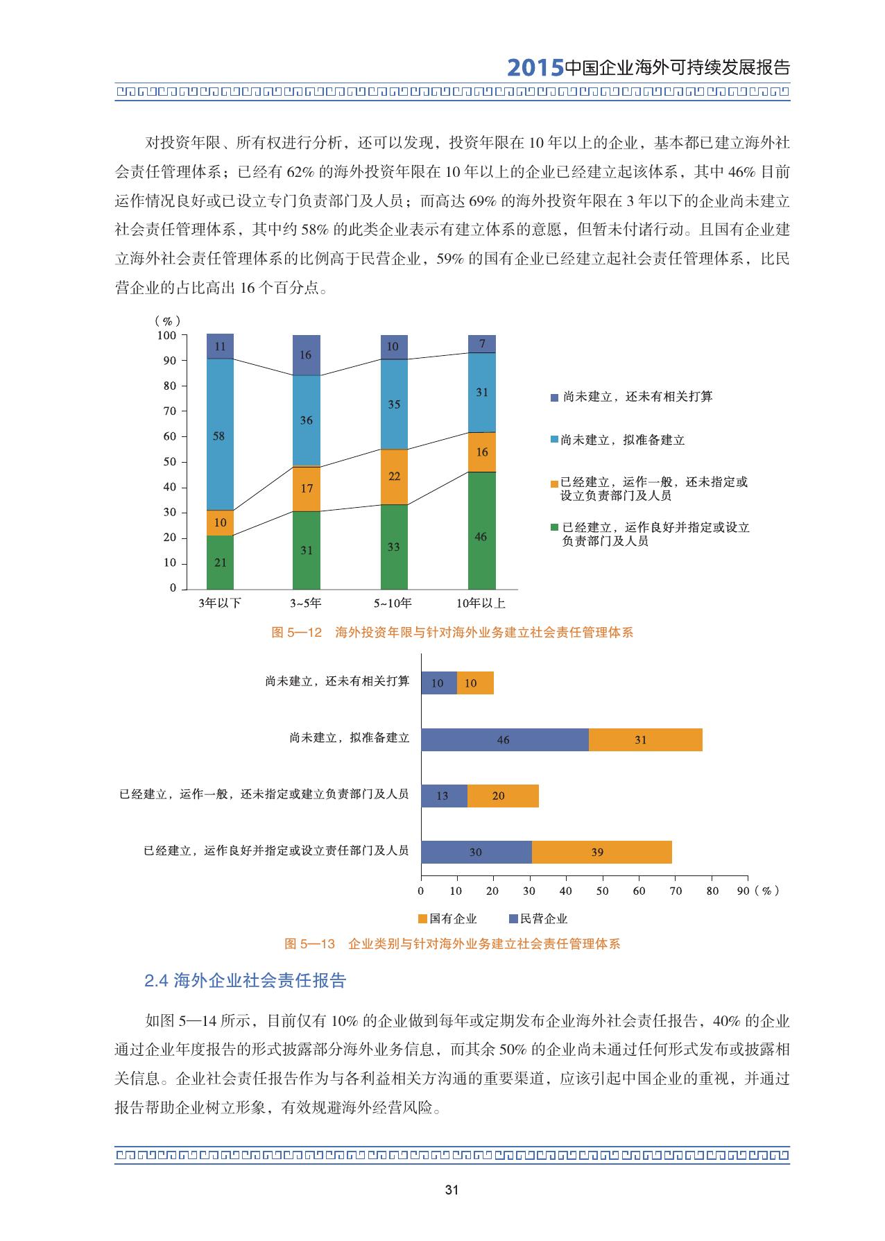 2015中国企业海外可持续发展报告_000045