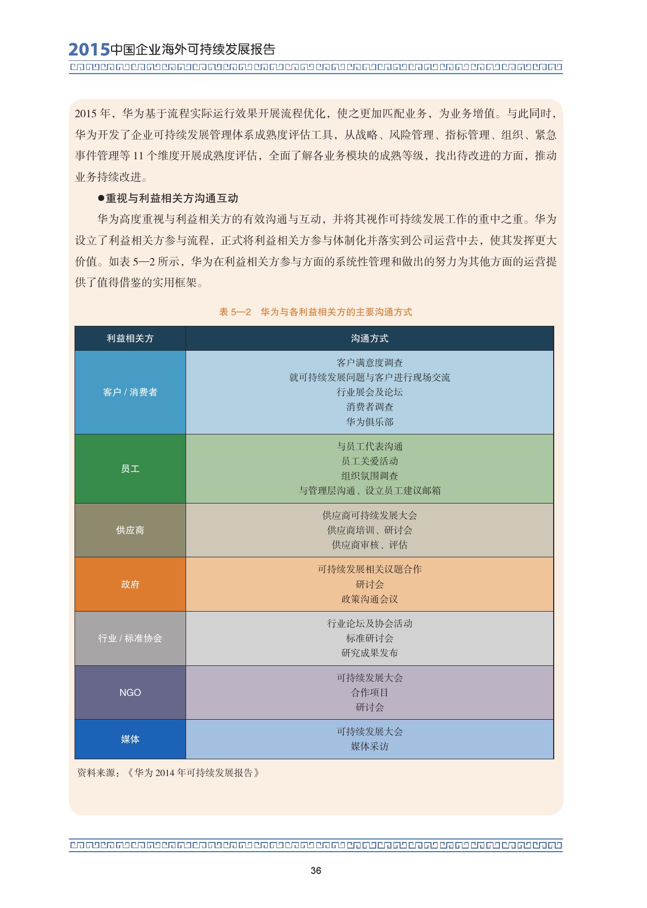 2015中国企业海外可持续发展报告_000050