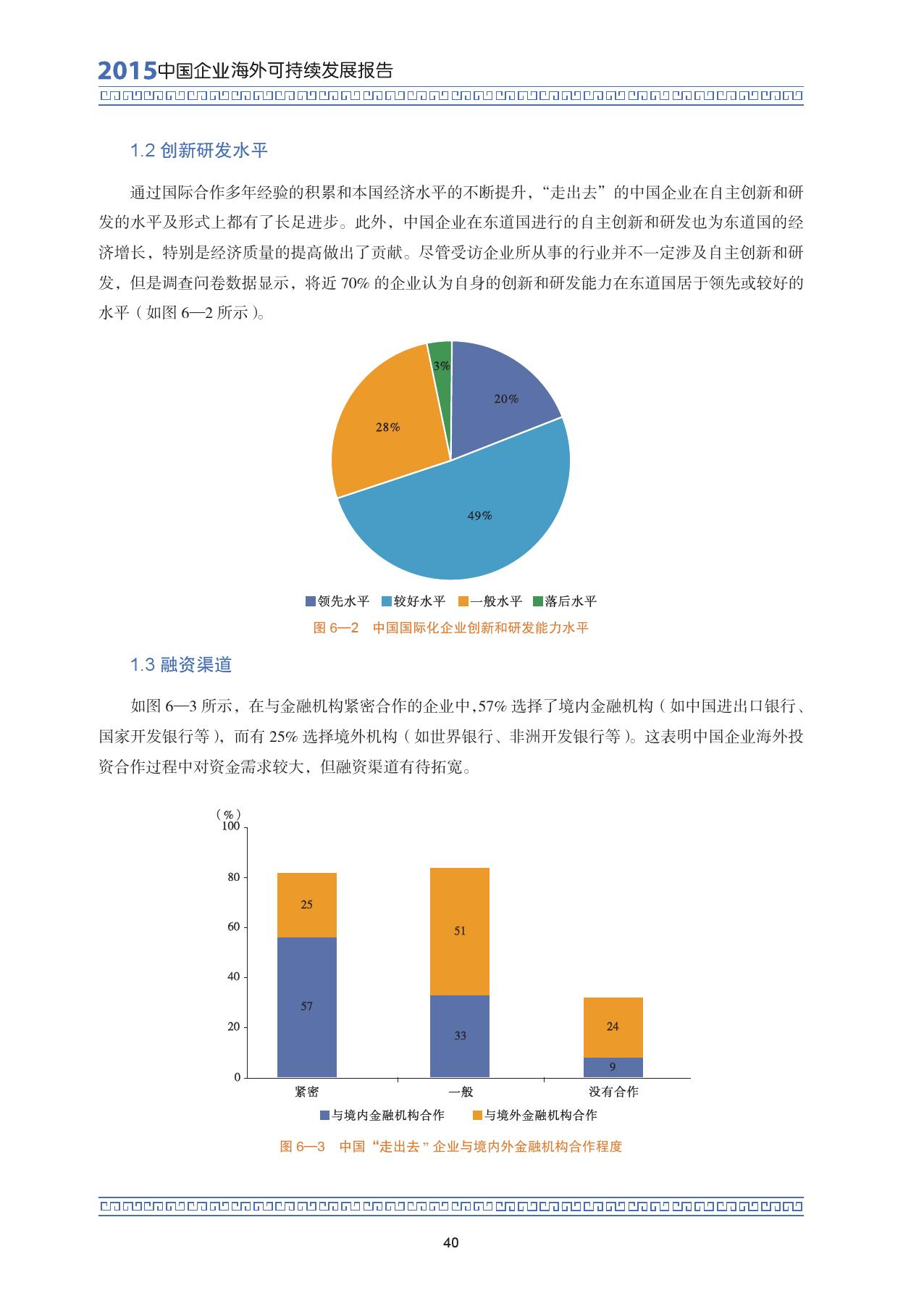 2015中国企业海外可持续发展报告_000054