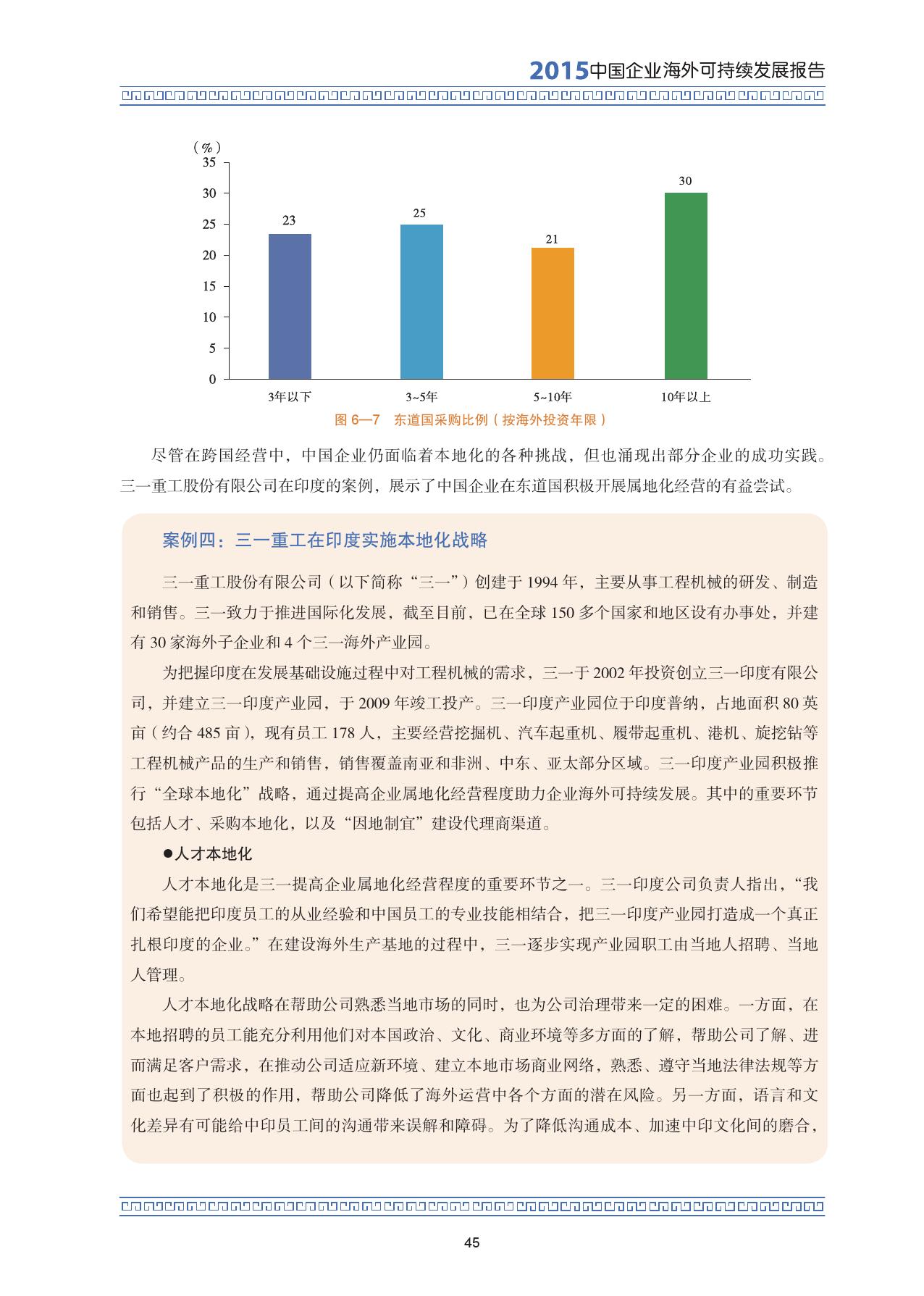 2015中国企业海外可持续发展报告_000059