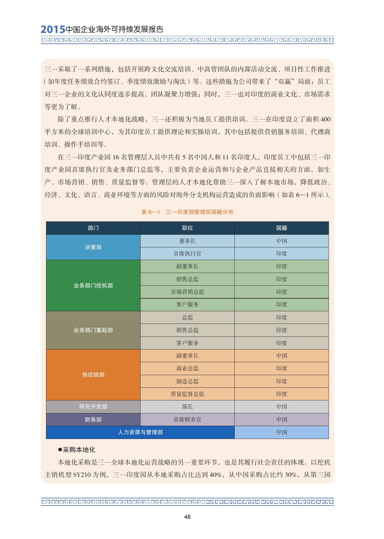 2015中国企业海外可持续发展报告_000060