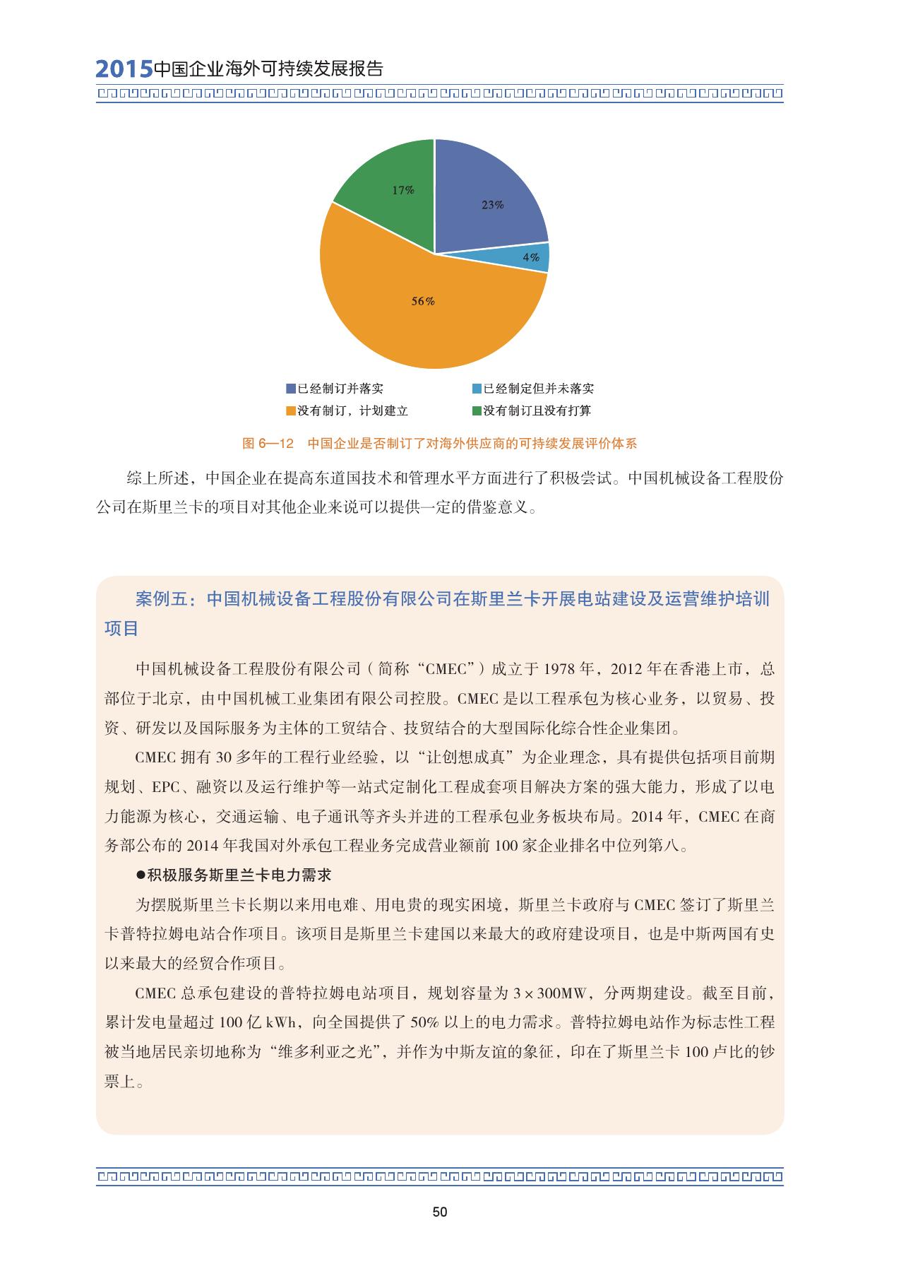 2015中国企业海外可持续发展报告_000064