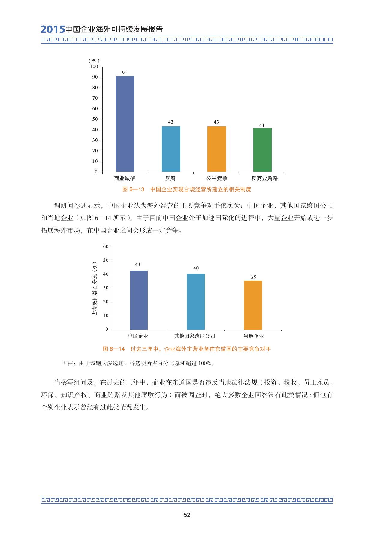 2015中国企业海外可持续发展报告_000066