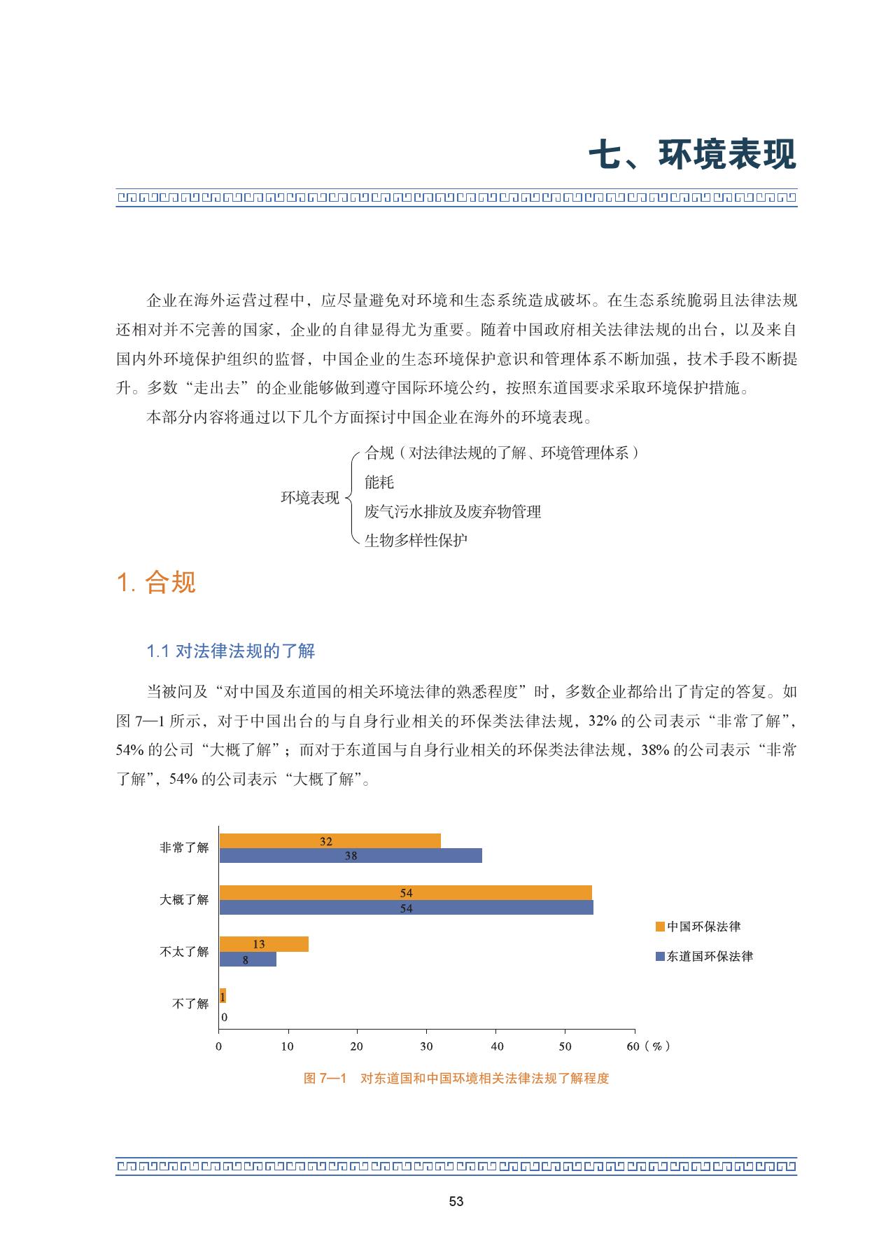 2015中国企业海外可持续发展报告_000067