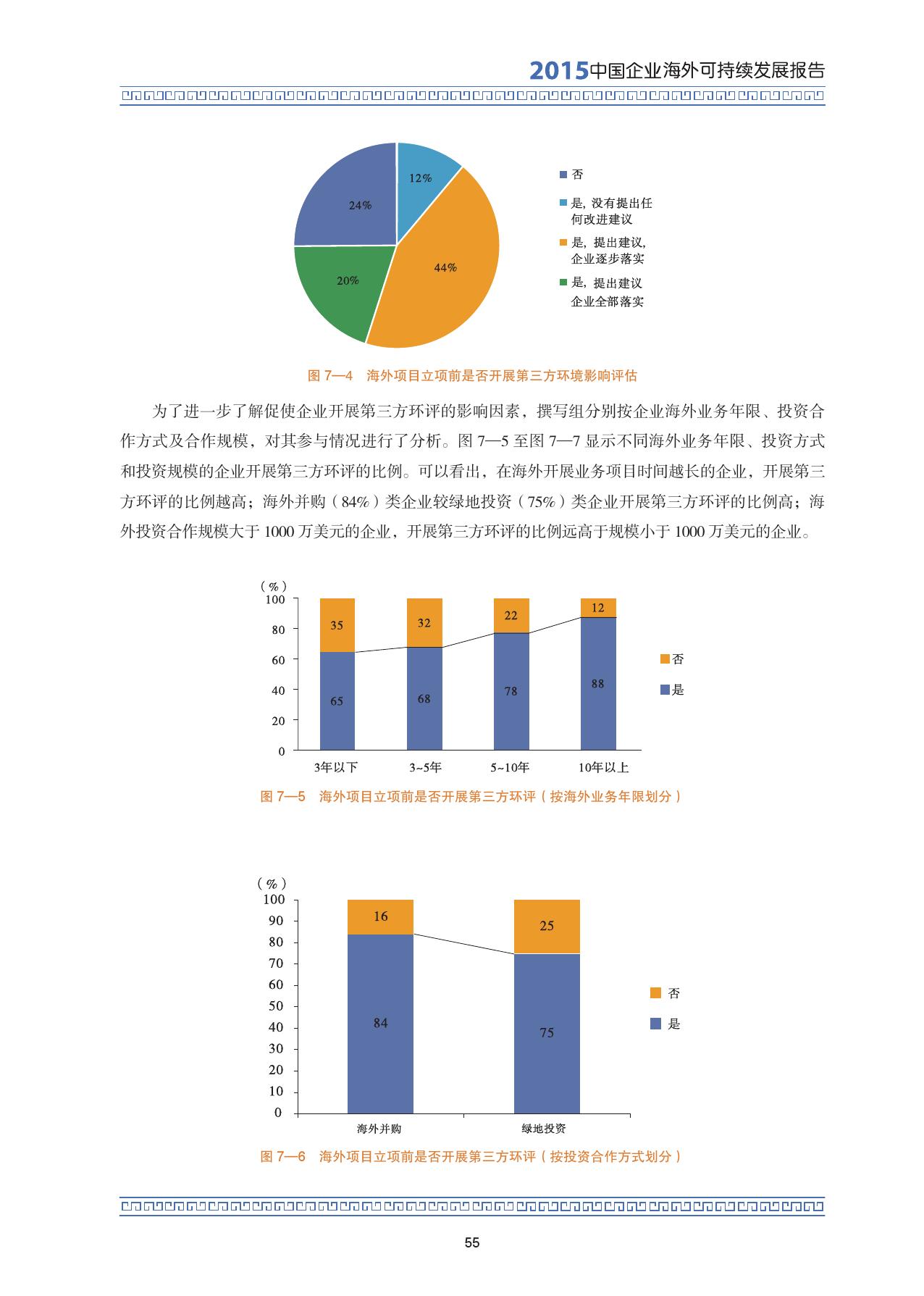 2015中国企业海外可持续发展报告_000069
