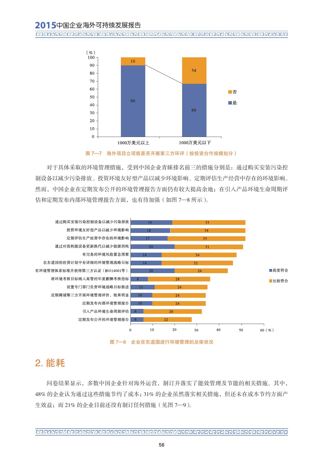 2015中国企业海外可持续发展报告_000070