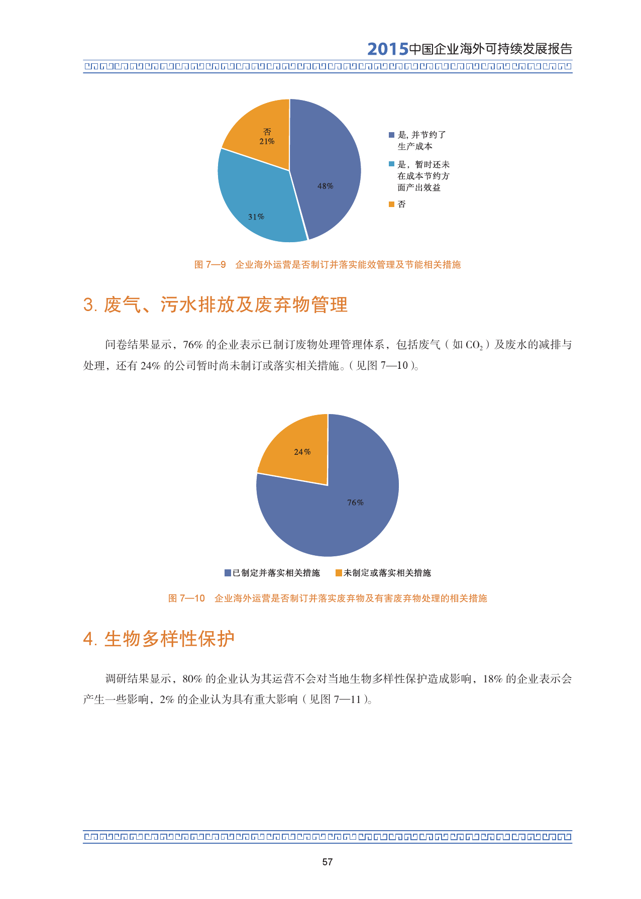 2015中国企业海外可持续发展报告_000071