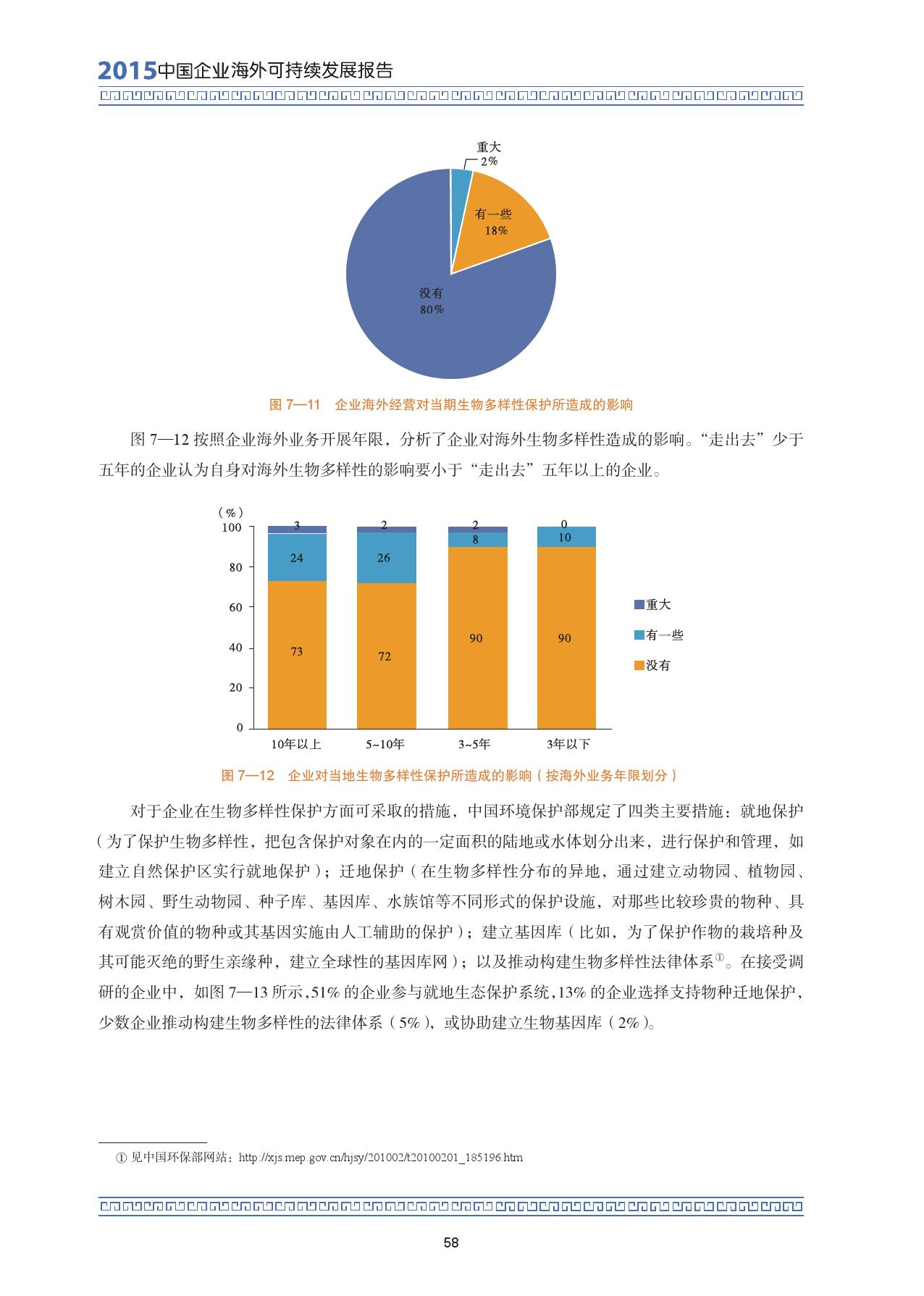 2015中国企业海外可持续发展报告_000072