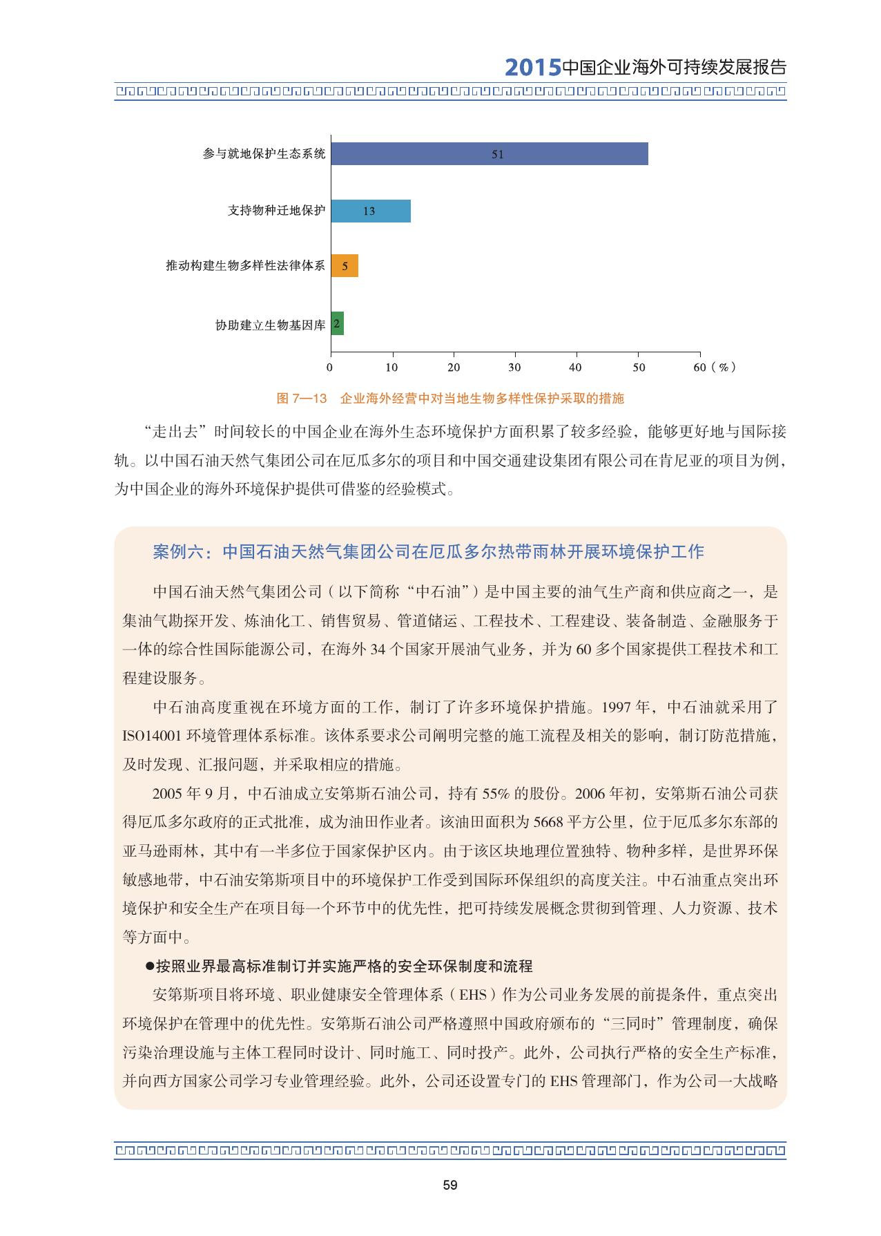 2015中国企业海外可持续发展报告_000073