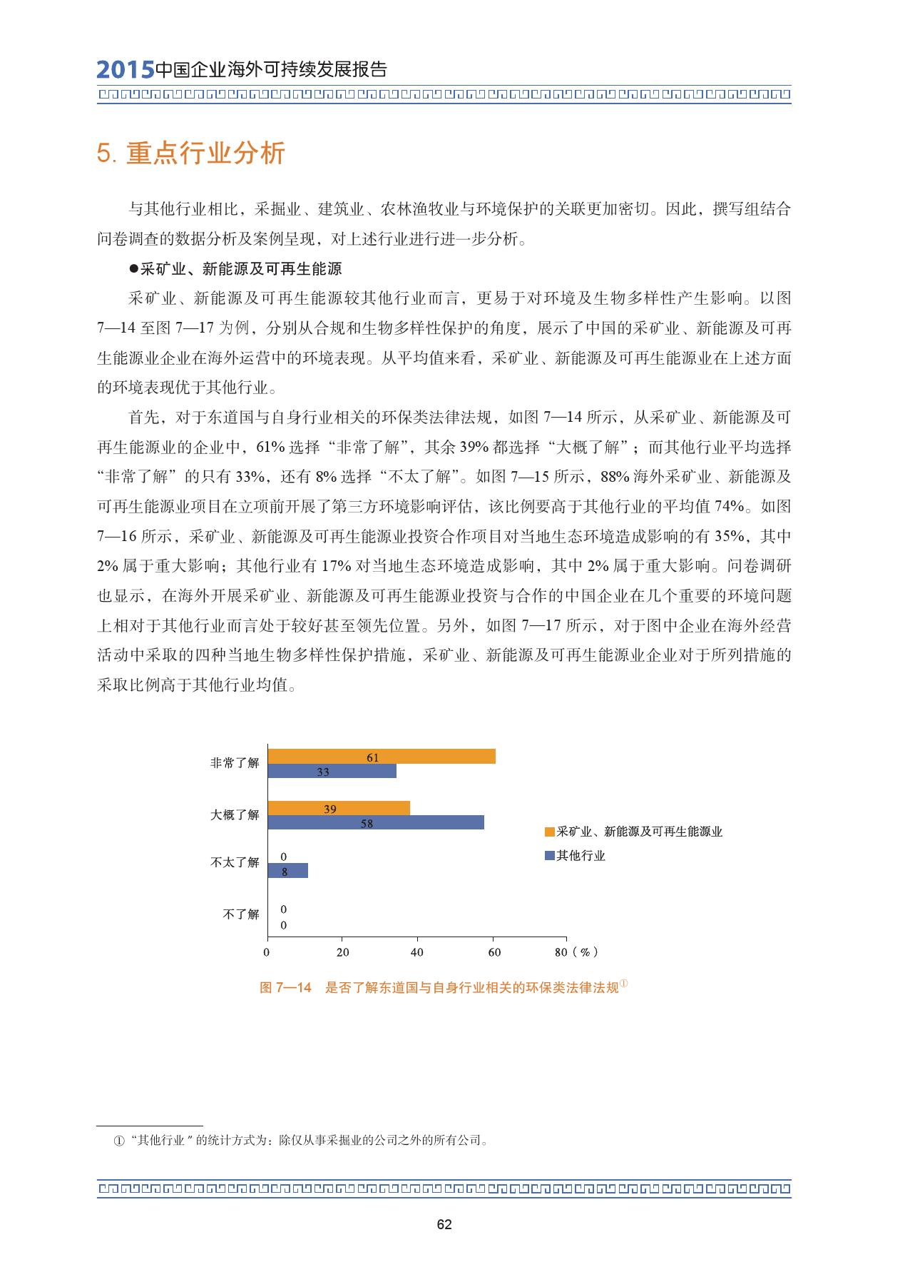 2015中国企业海外可持续发展报告_000076