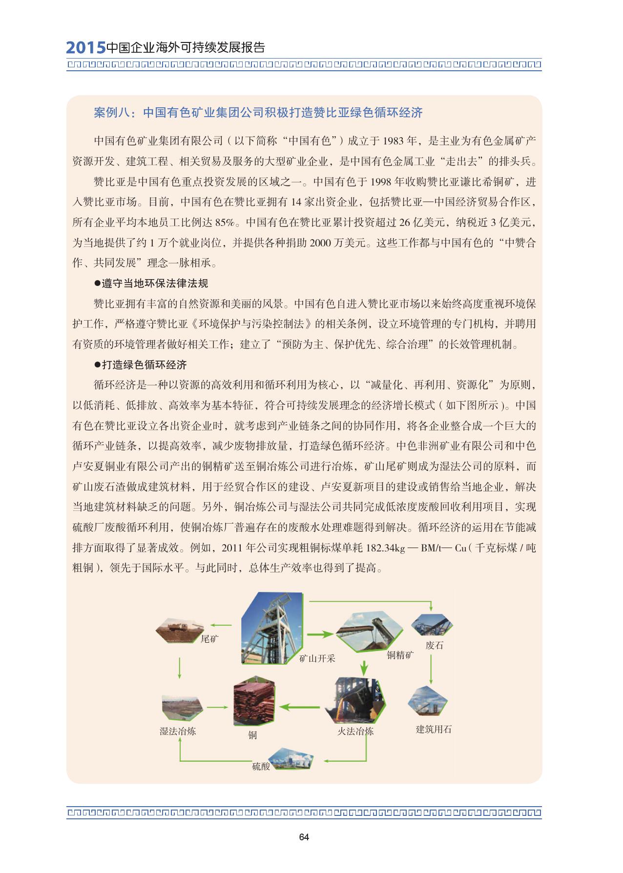 2015中国企业海外可持续发展报告_000078