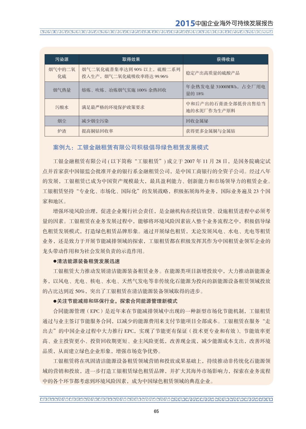 2015中国企业海外可持续发展报告_000079