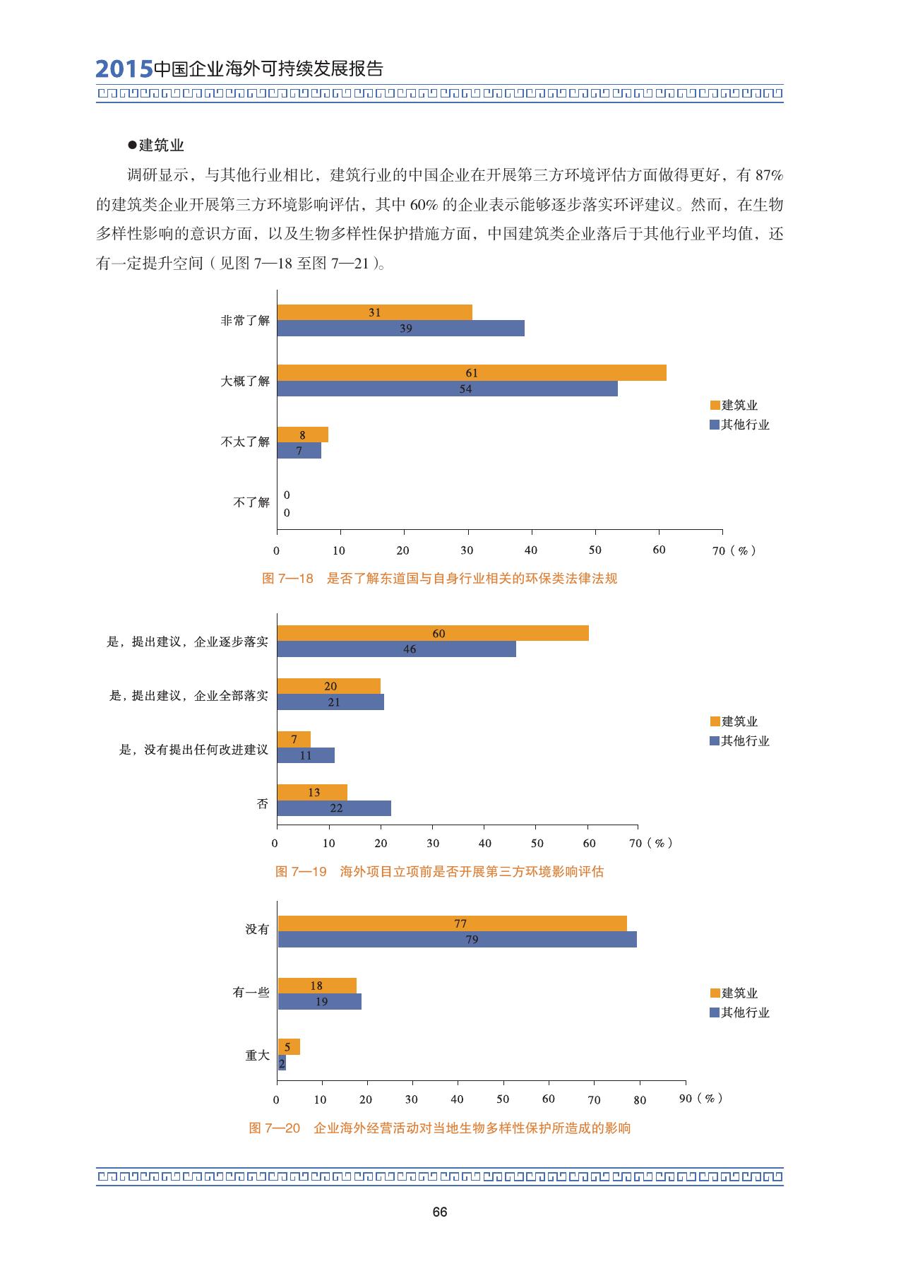 2015中国企业海外可持续发展报告_000080
