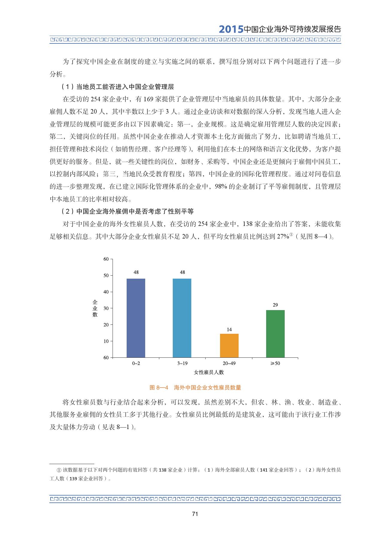 2015中国企业海外可持续发展报告_000085
