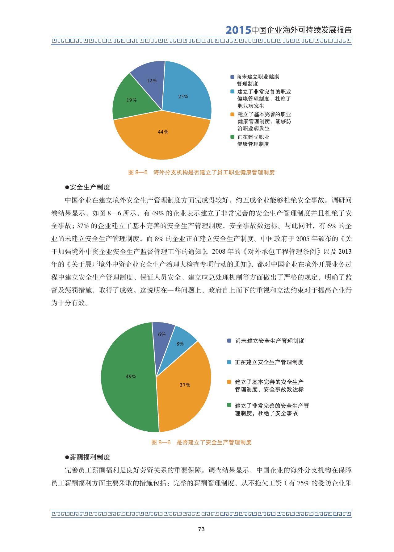 2015中国企业海外可持续发展报告_000087