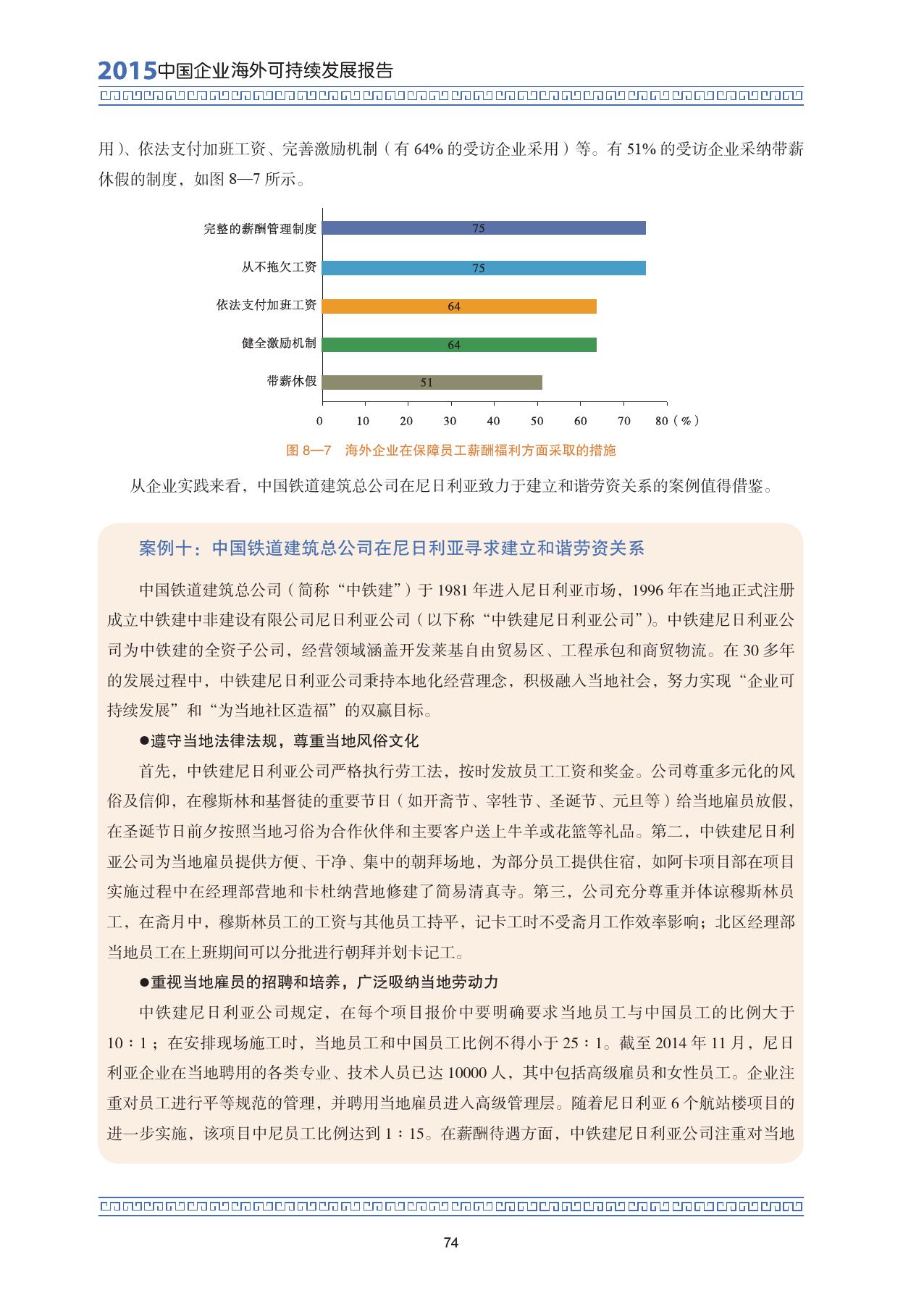 2015中国企业海外可持续发展报告_000088