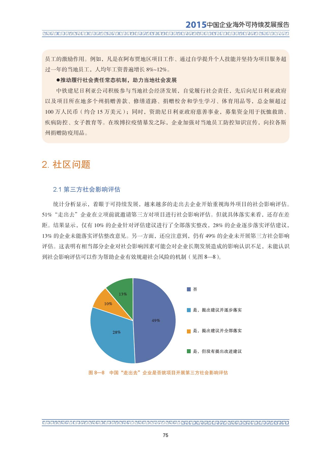 2015中国企业海外可持续发展报告_000089