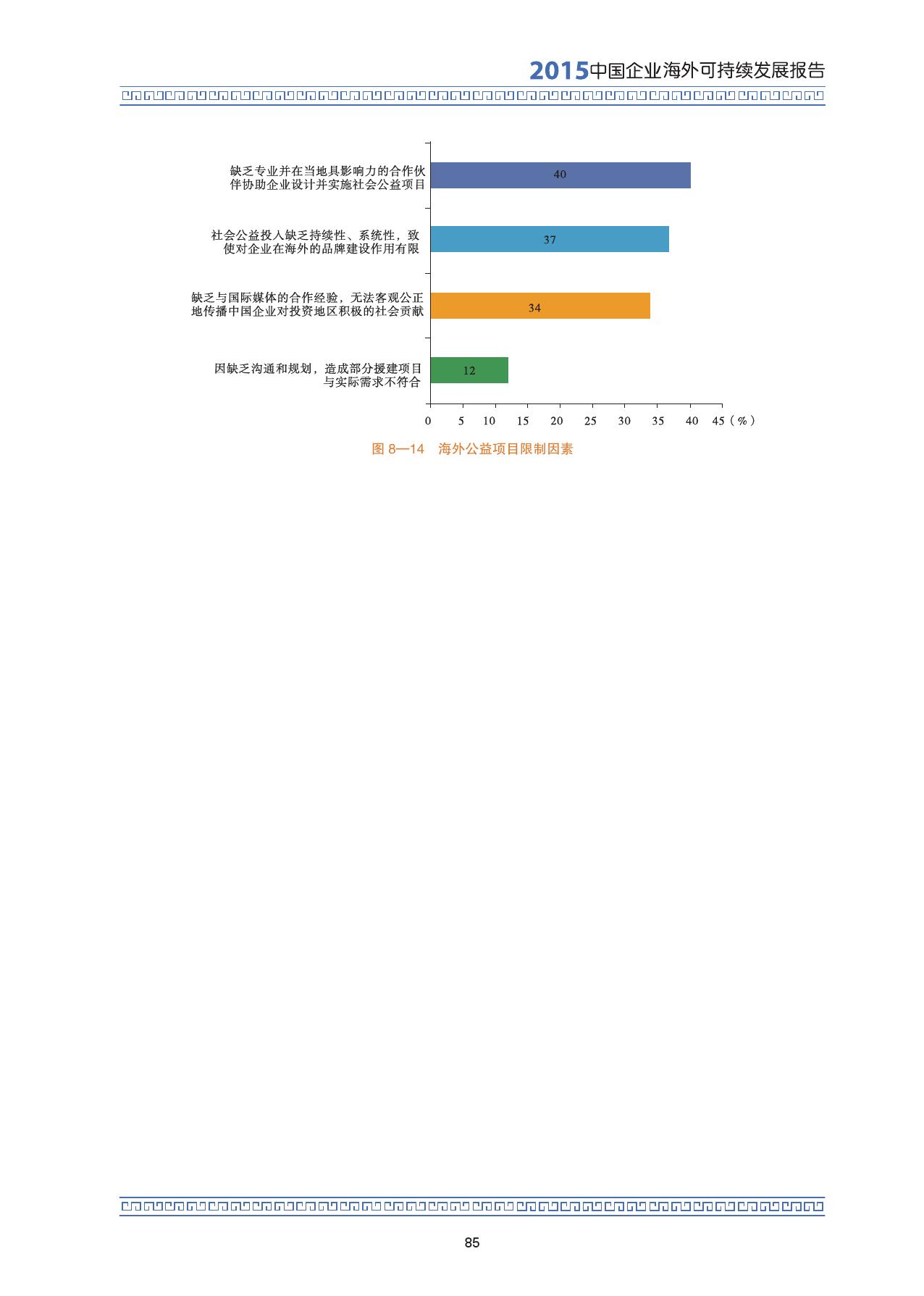 2015中国企业海外可持续发展报告_000099