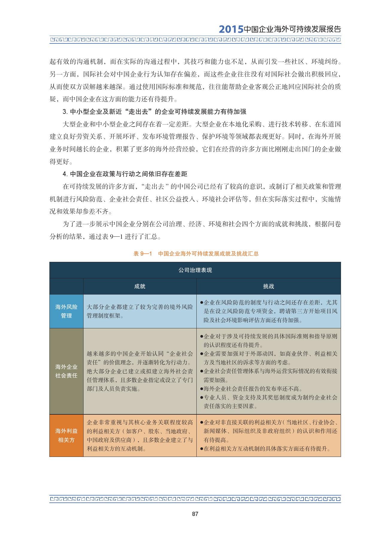 2015中国企业海外可持续发展报告_000101