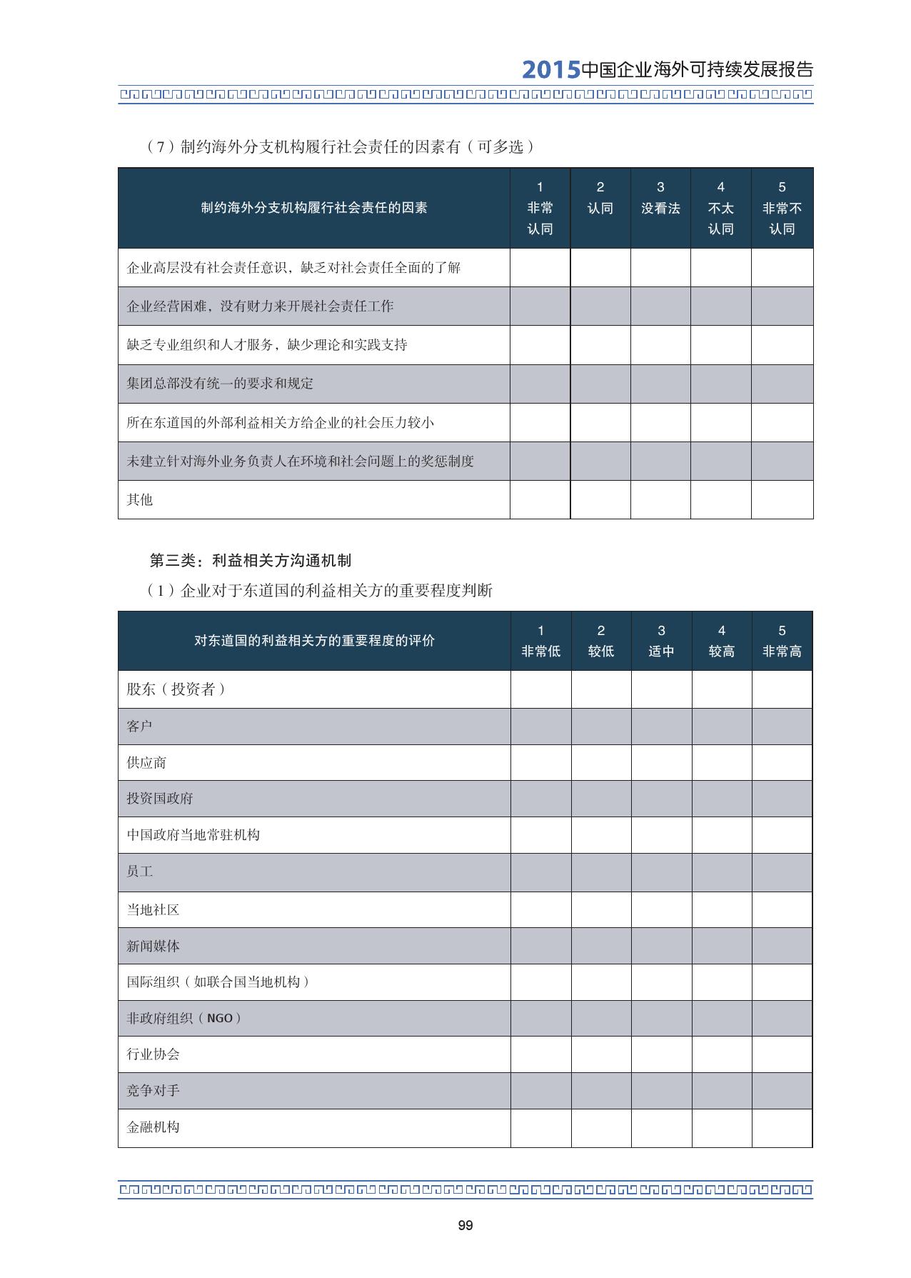 2015中国企业海外可持续发展报告_000113
