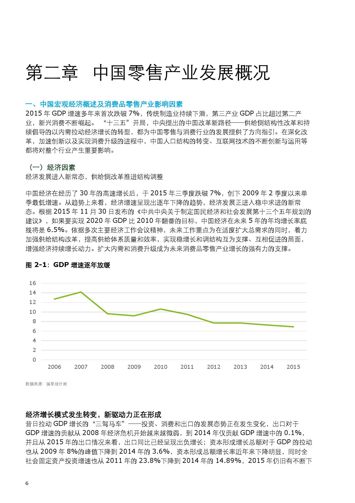2015中国零售产业投资促进报告_000014