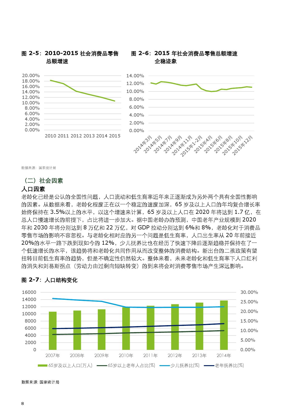 2015中国零售产业投资促进报告_000016
