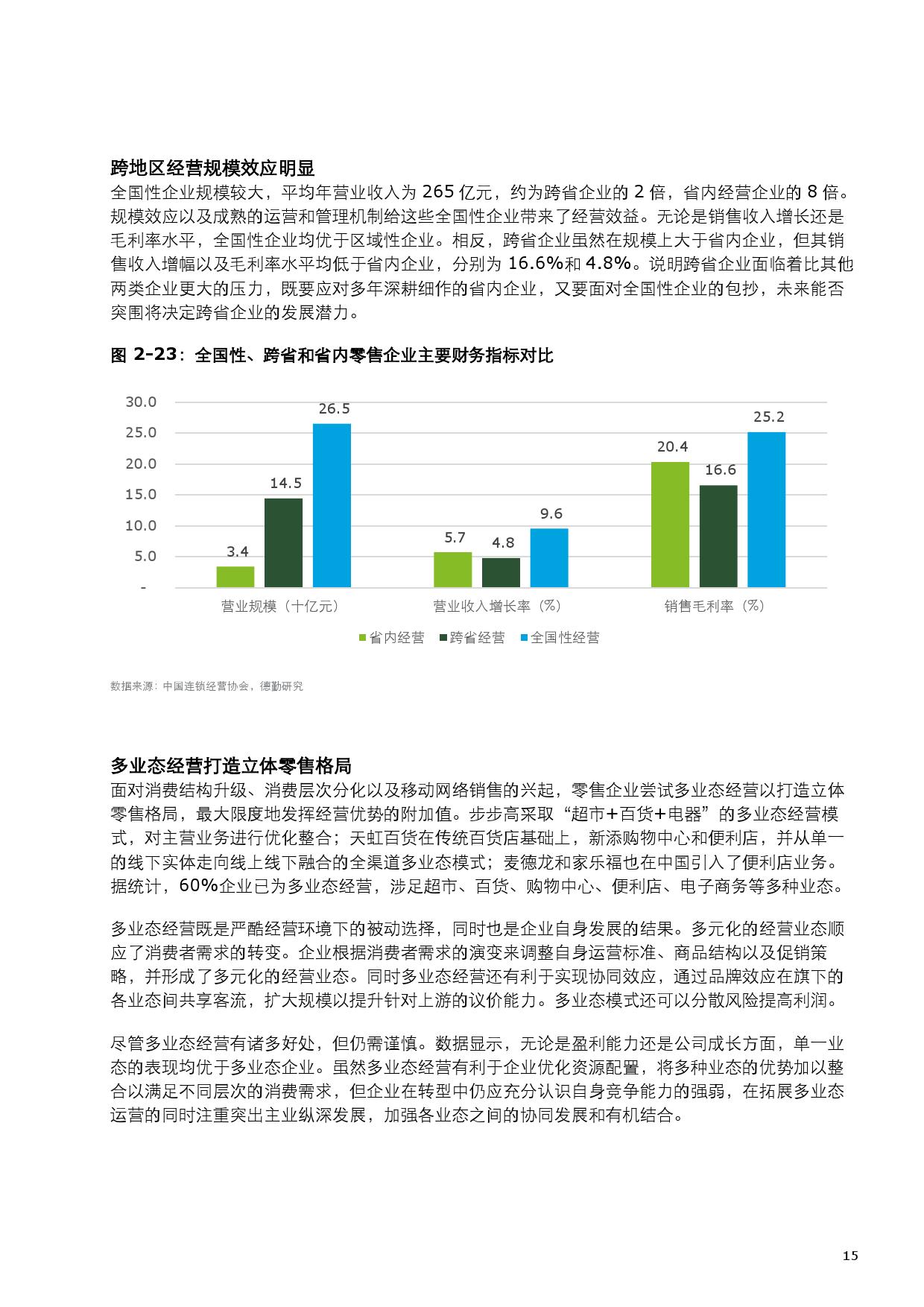 2015中国零售产业投资促进报告_000023