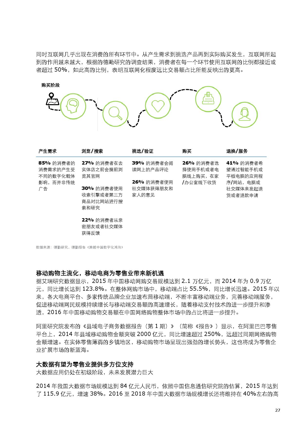2015中国零售产业投资促进报告_000035