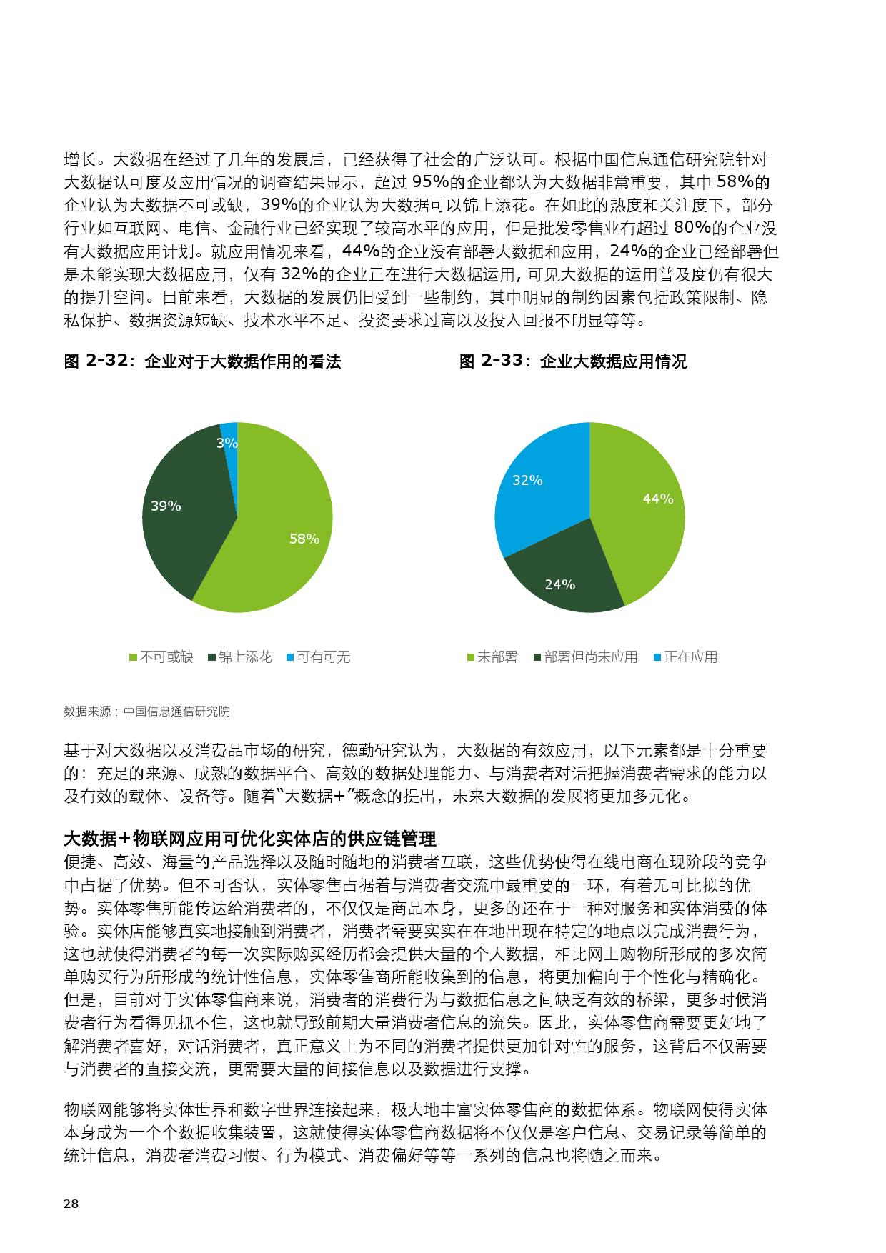 2015中国零售产业投资促进报告_000036