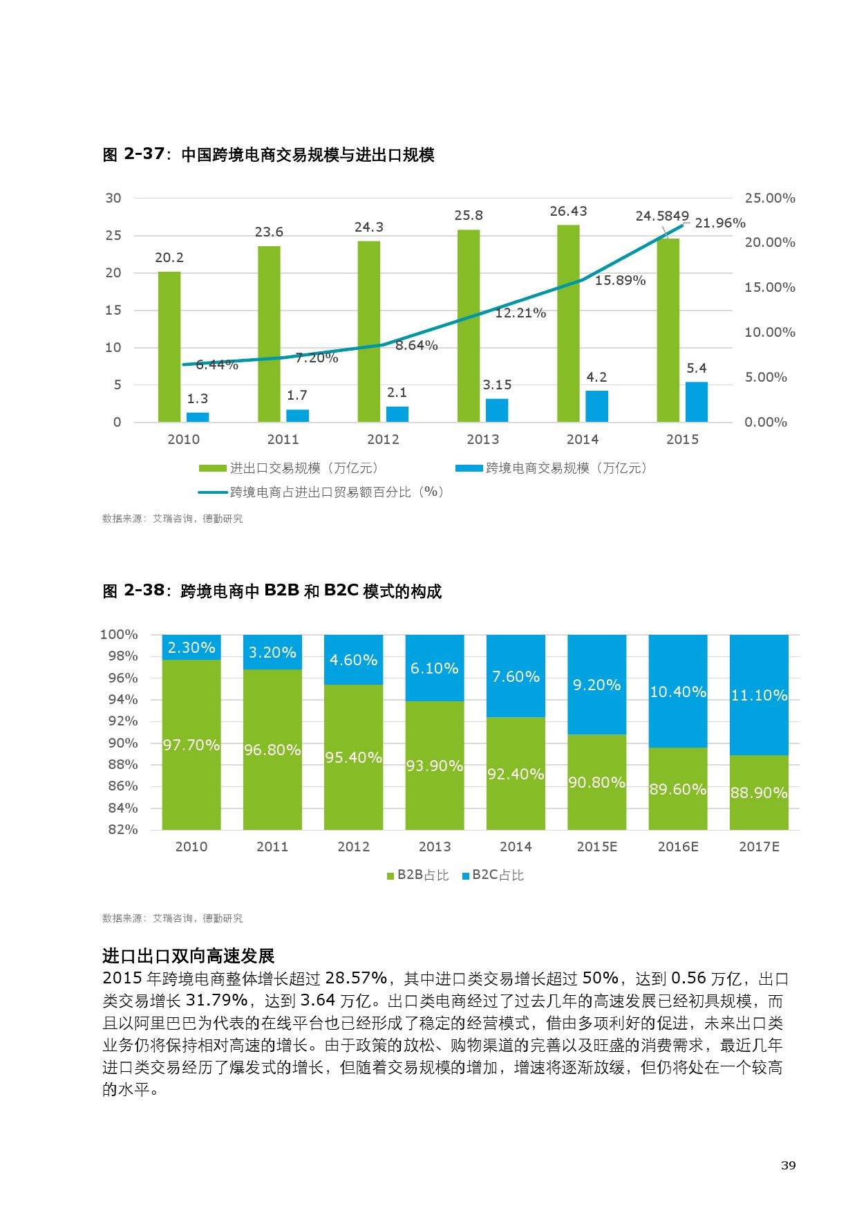 2015中国零售产业投资促进报告_000047