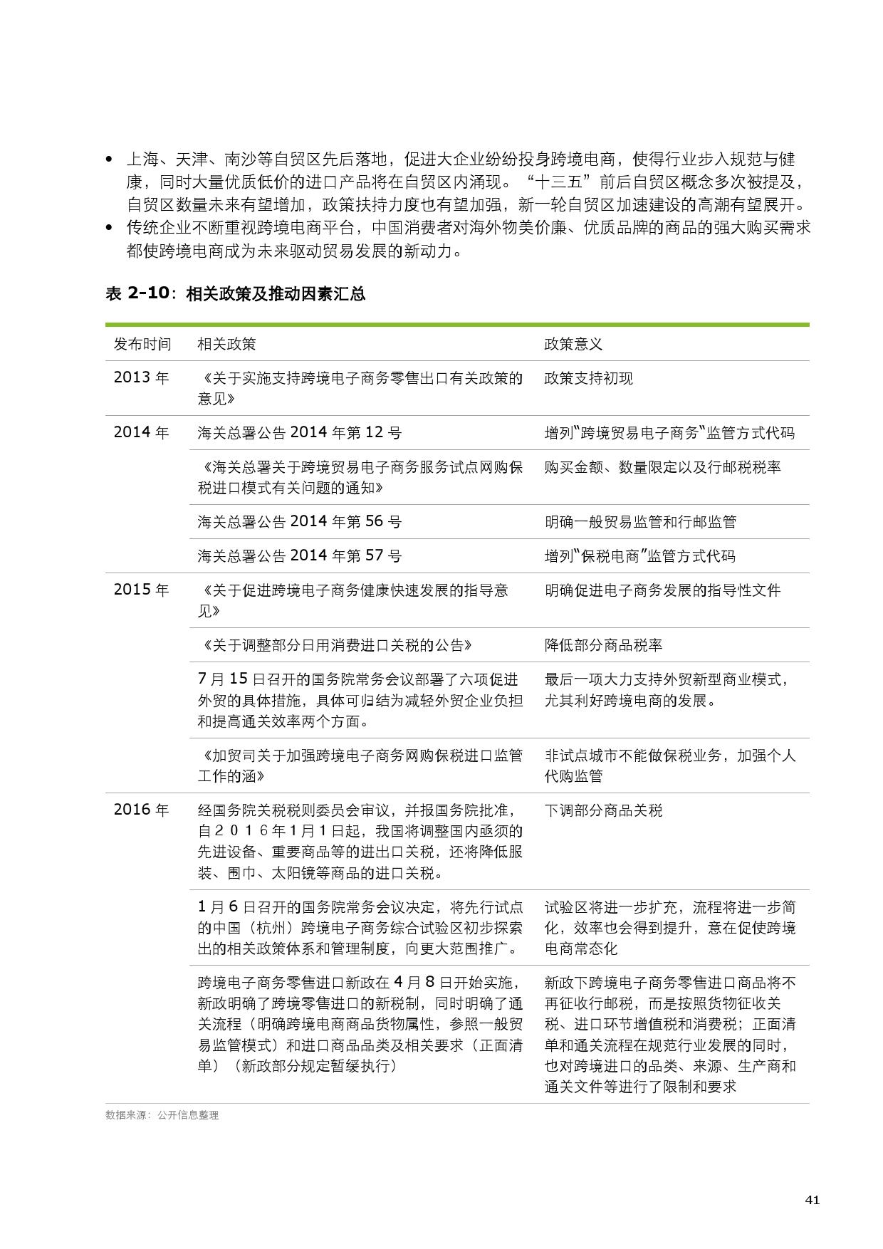 2015中国零售产业投资促进报告_000049