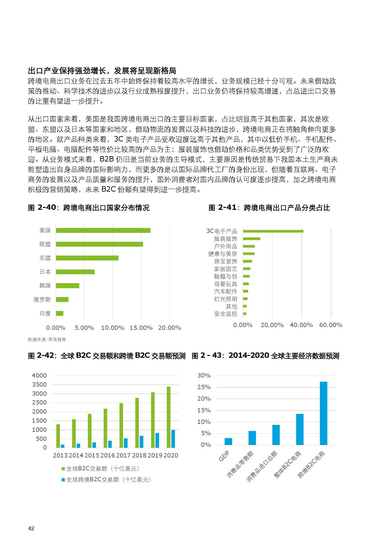 2015中国零售产业投资促进报告_000050