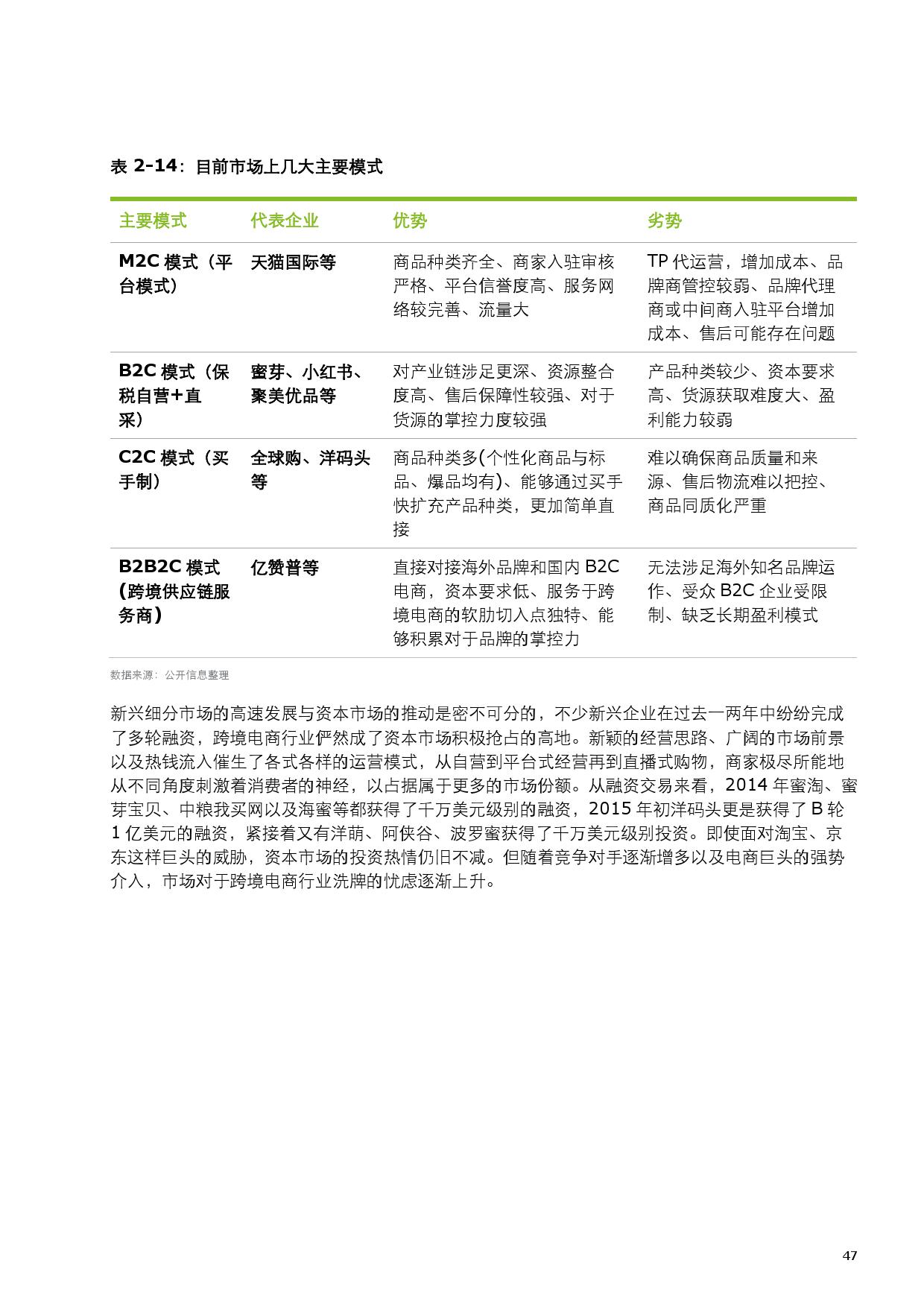 2015中国零售产业投资促进报告_000055