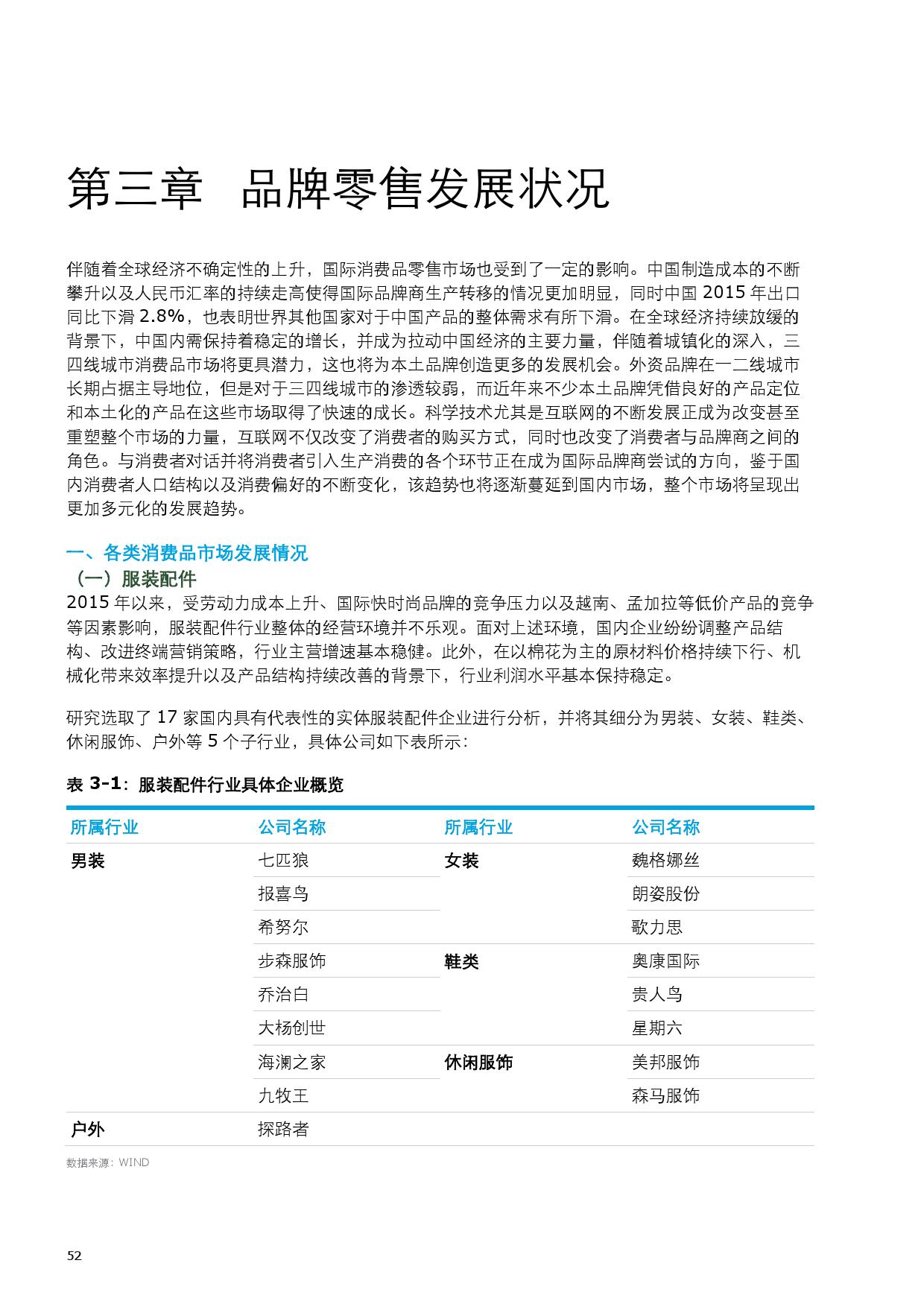 2015中国零售产业投资促进报告_000060