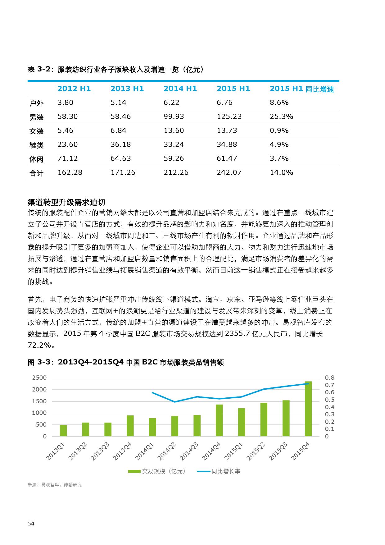 2015中国零售产业投资促进报告_000062