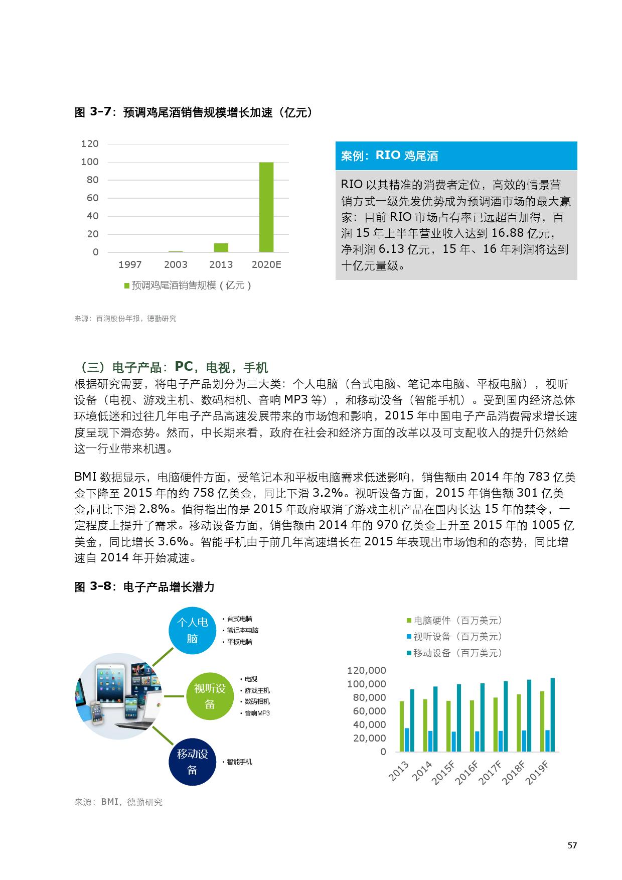 2015中国零售产业投资促进报告_000065