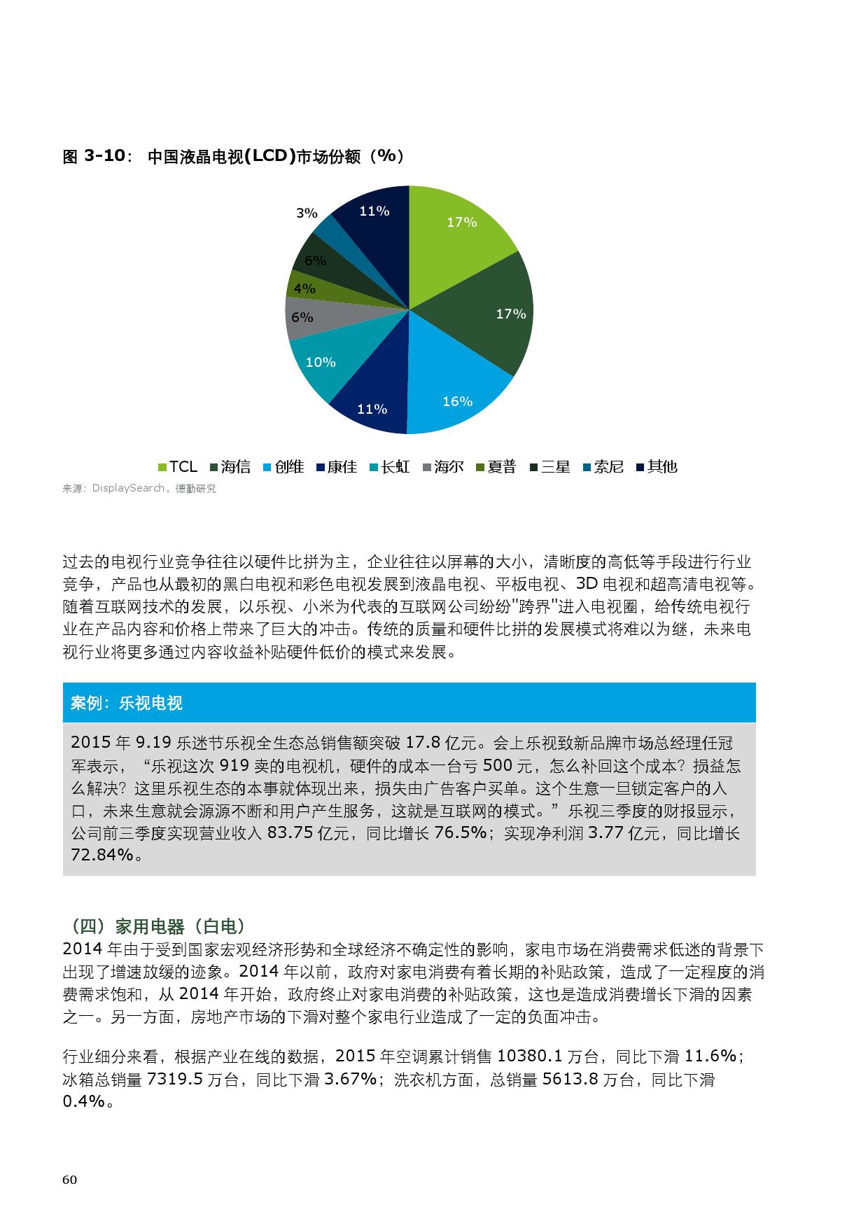 2015中国零售产业投资促进报告_000068