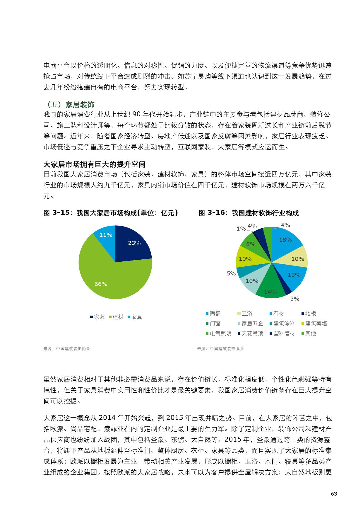 2015中国零售产业投资促进报告_000071