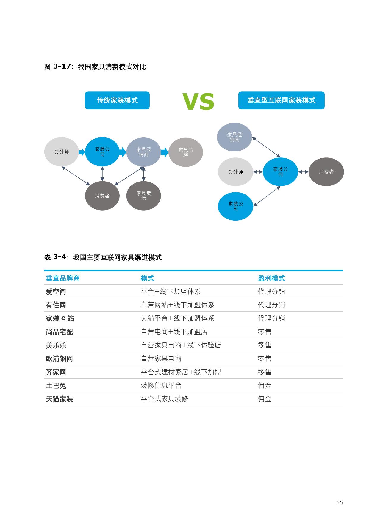 2015中国零售产业投资促进报告_000073