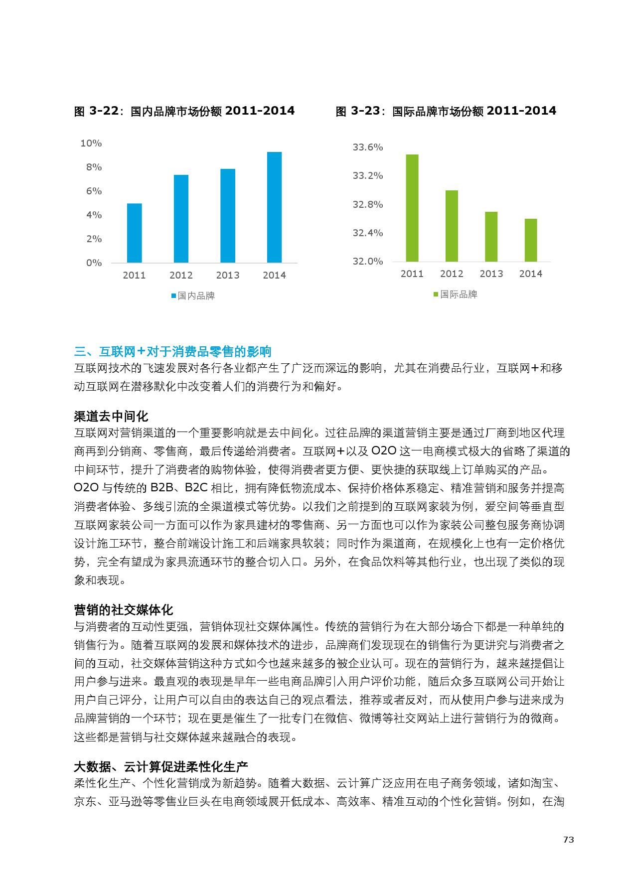 2015中国零售产业投资促进报告_000081