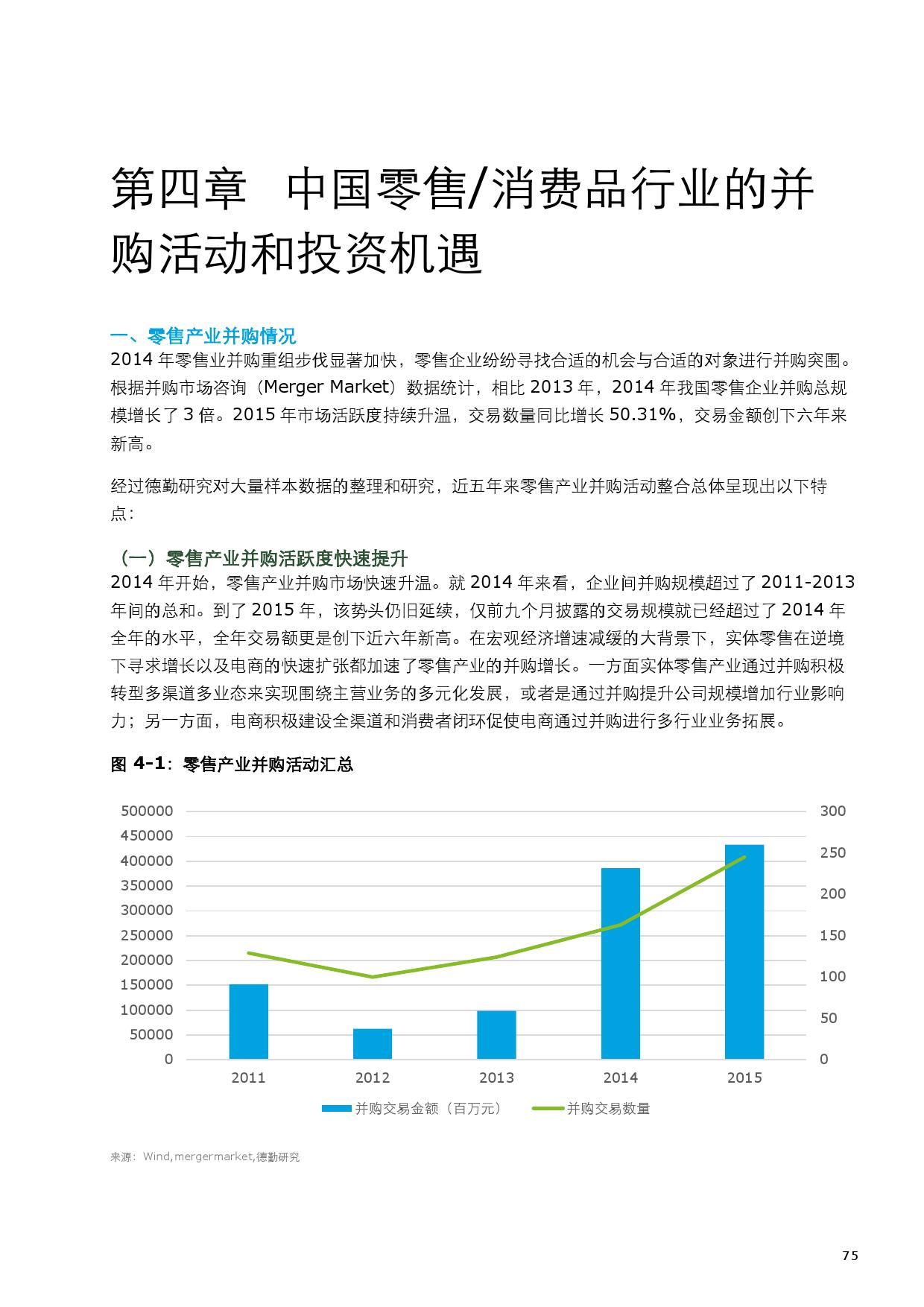 2015中国零售产业投资促进报告_000083