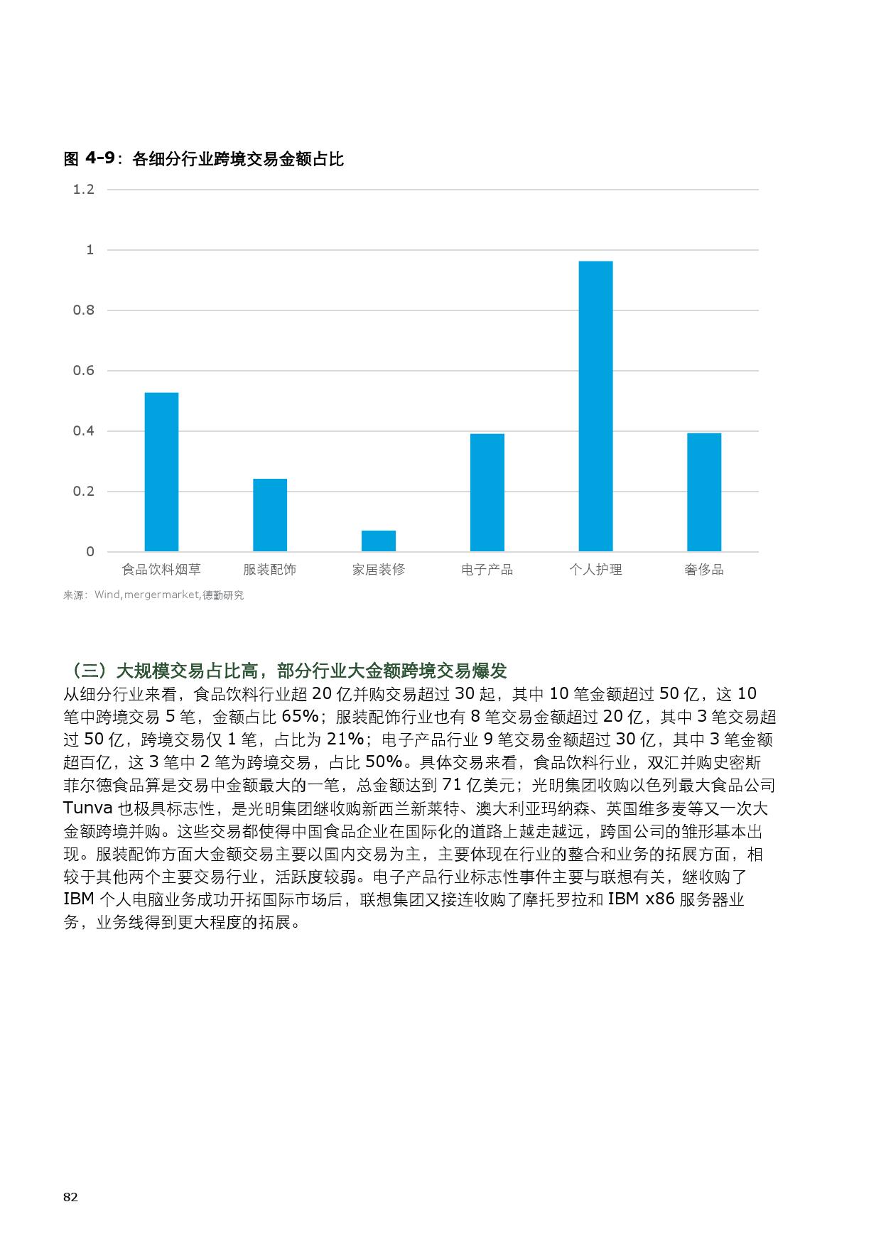 2015中国零售产业投资促进报告_000090