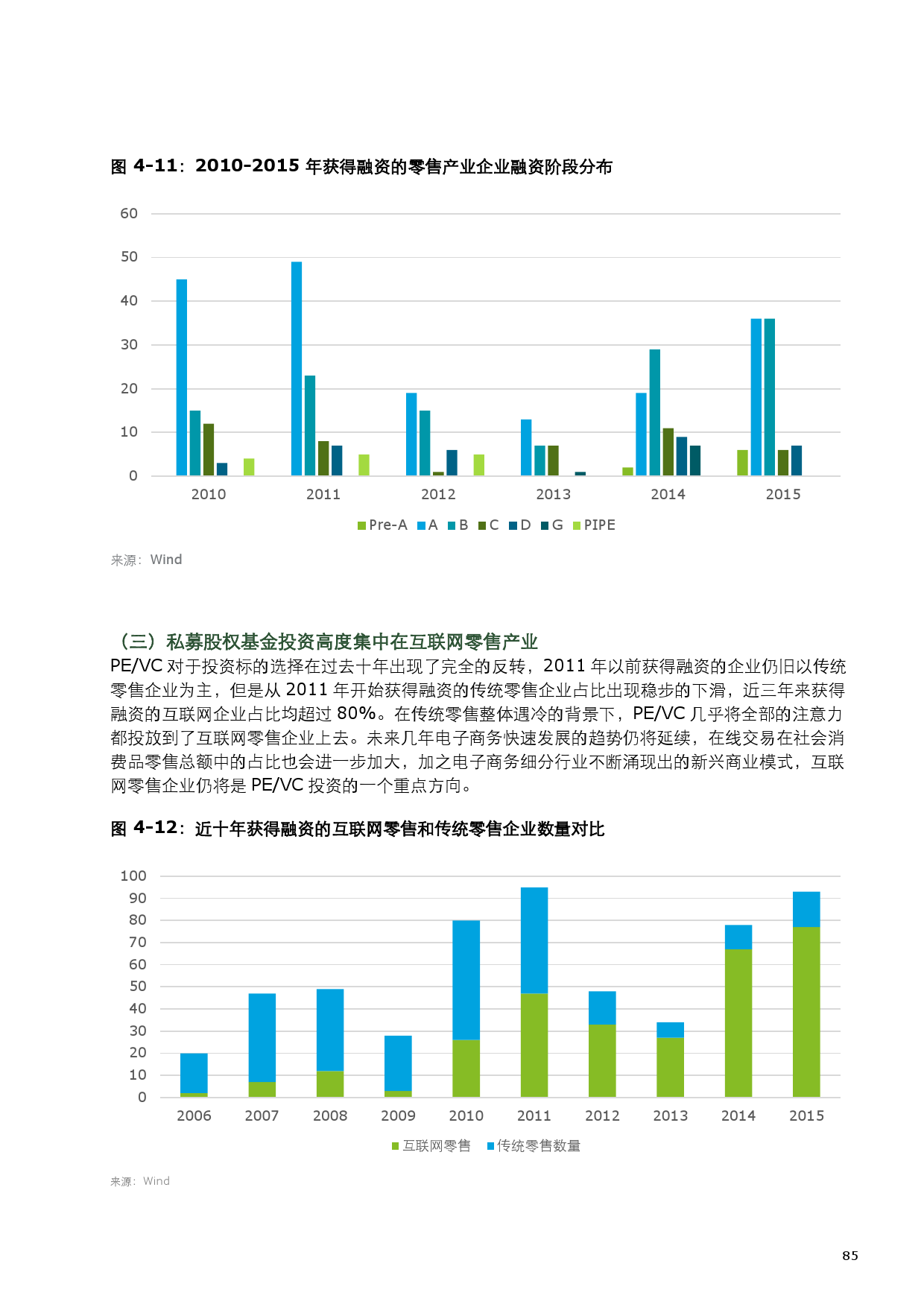2015中国零售产业投资促进报告_000093