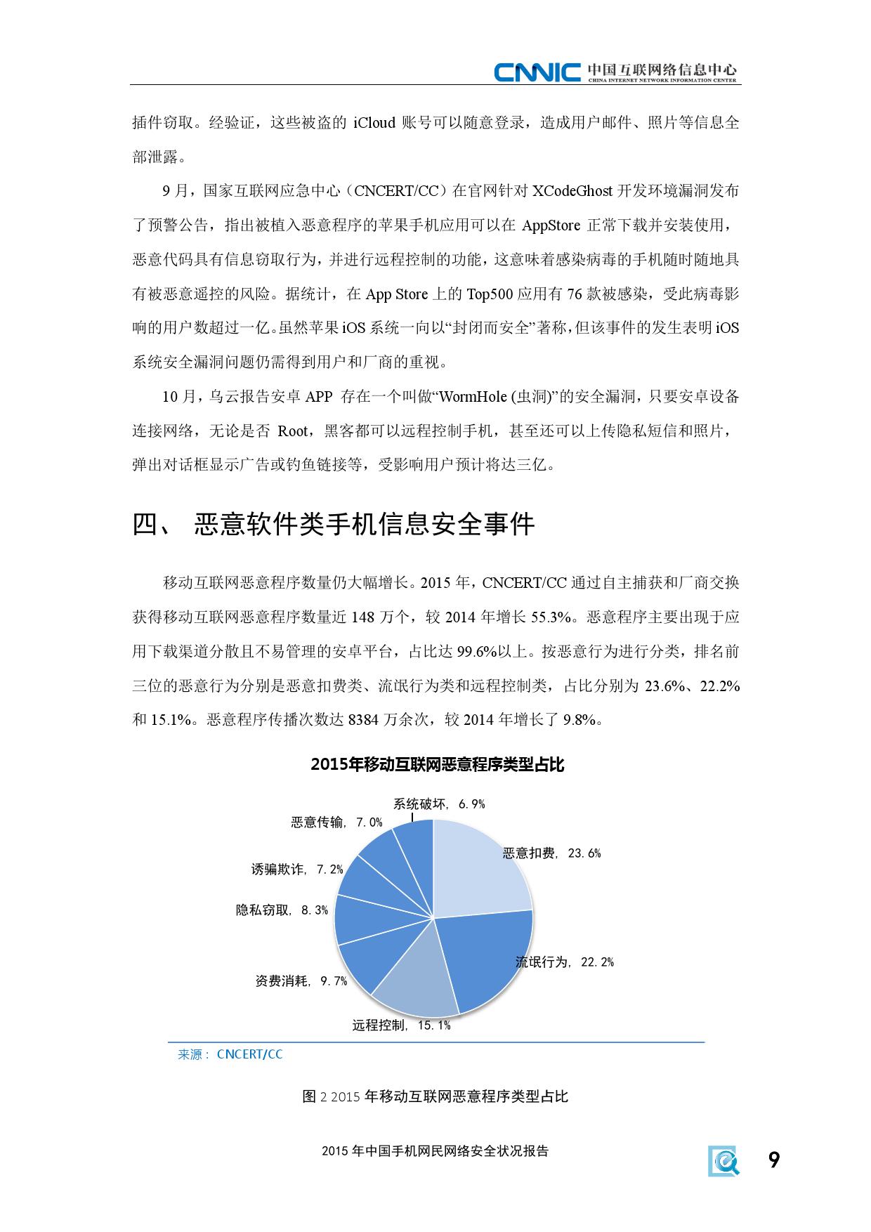 2015年中国手机网民网络安全状况报告_000015