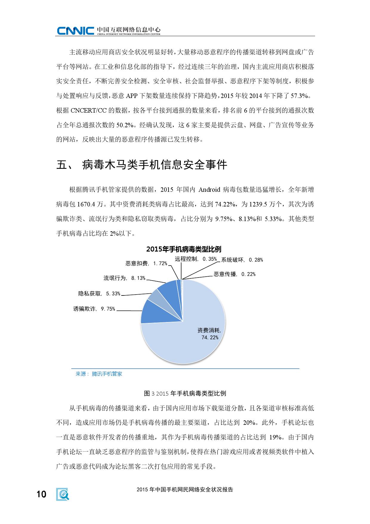2015年中国手机网民网络安全状况报告_000016