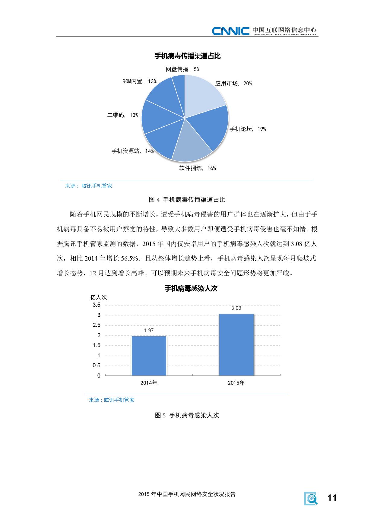 2015年中国手机网民网络安全状况报告_000017