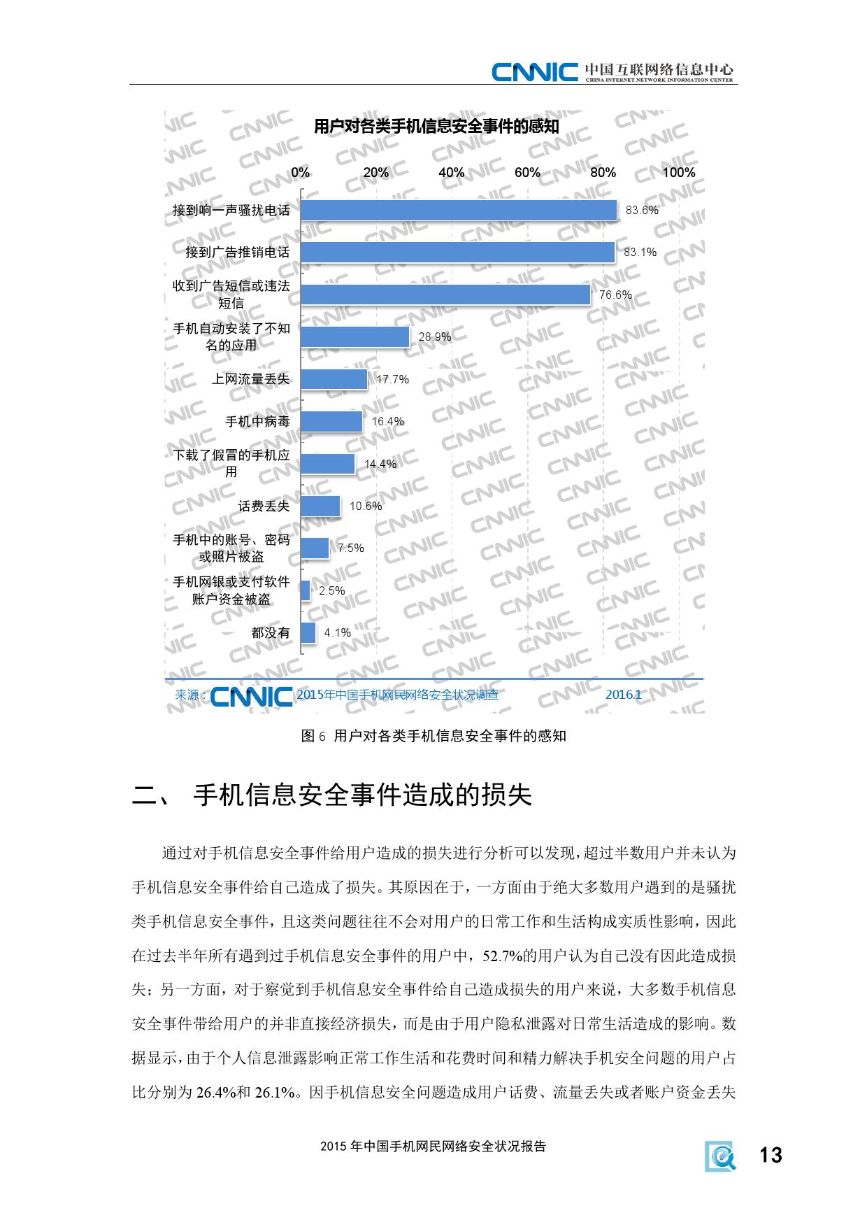 2015年中国手机网民网络安全状况报告_000019